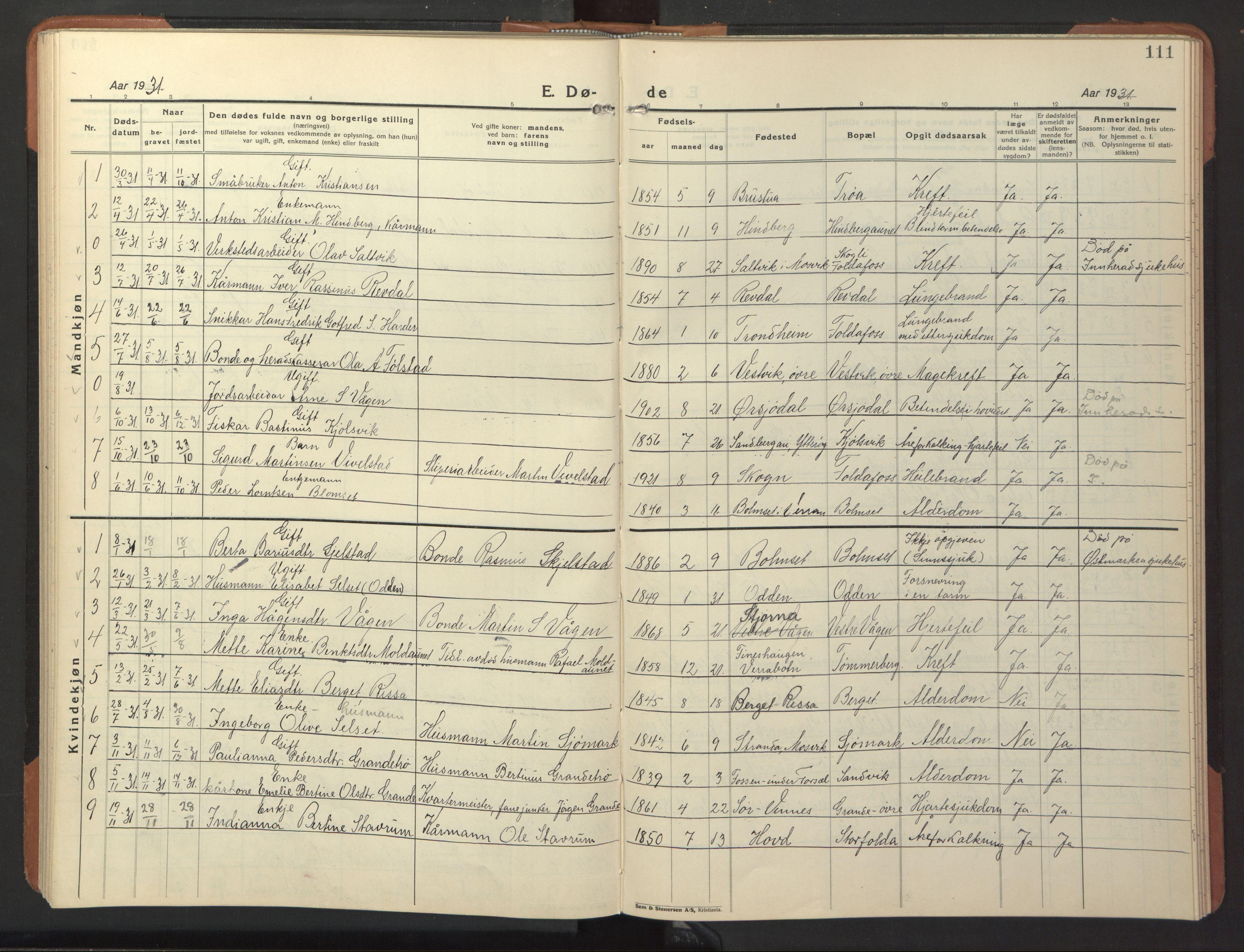 SAT, Ministerialprotokoller, klokkerbøker og fødselsregistre - Nord-Trøndelag, 744/L0425: Klokkerbok nr. 744C04, 1924-1947, s. 111