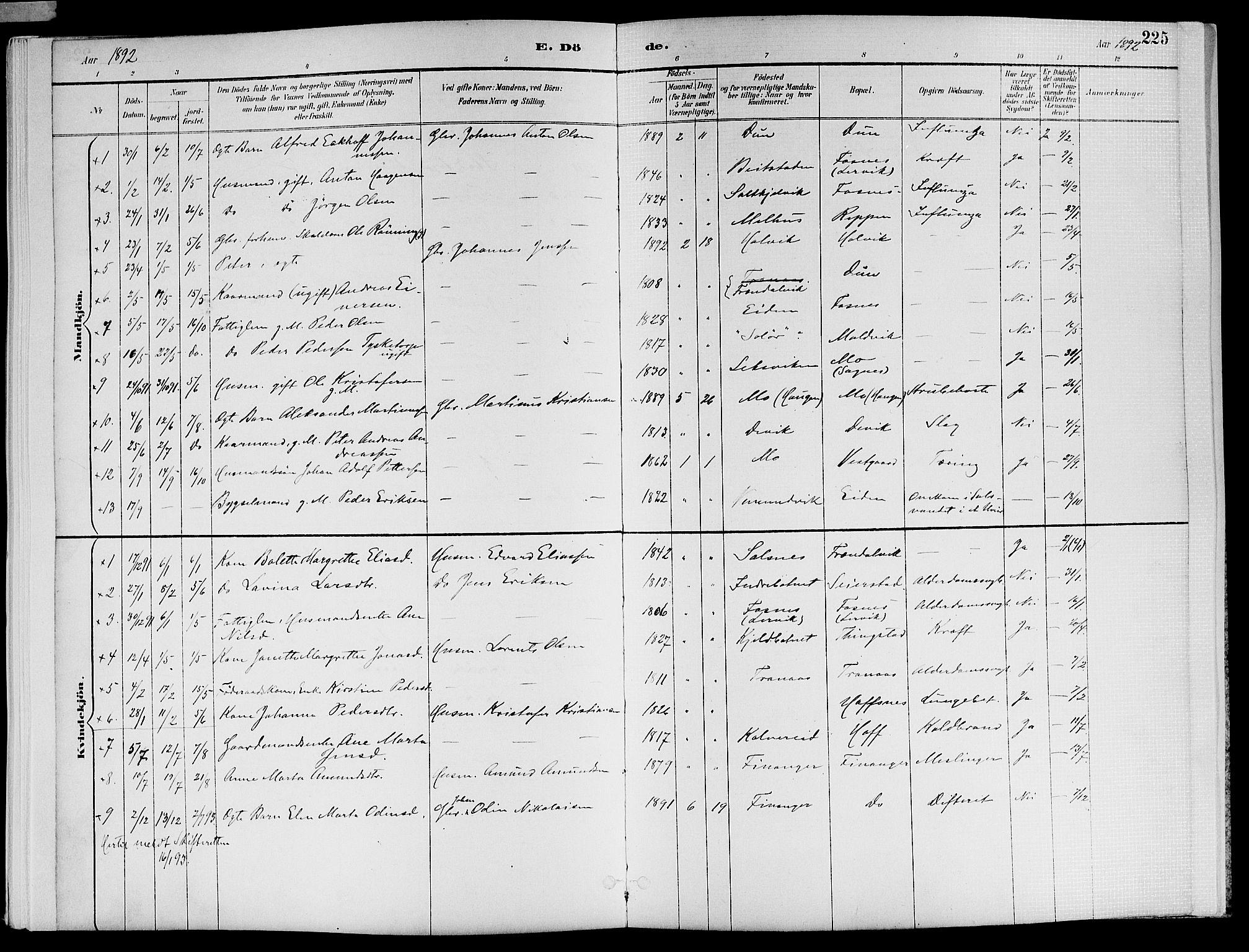 SAT, Ministerialprotokoller, klokkerbøker og fødselsregistre - Nord-Trøndelag, 773/L0617: Ministerialbok nr. 773A08, 1887-1910, s. 225