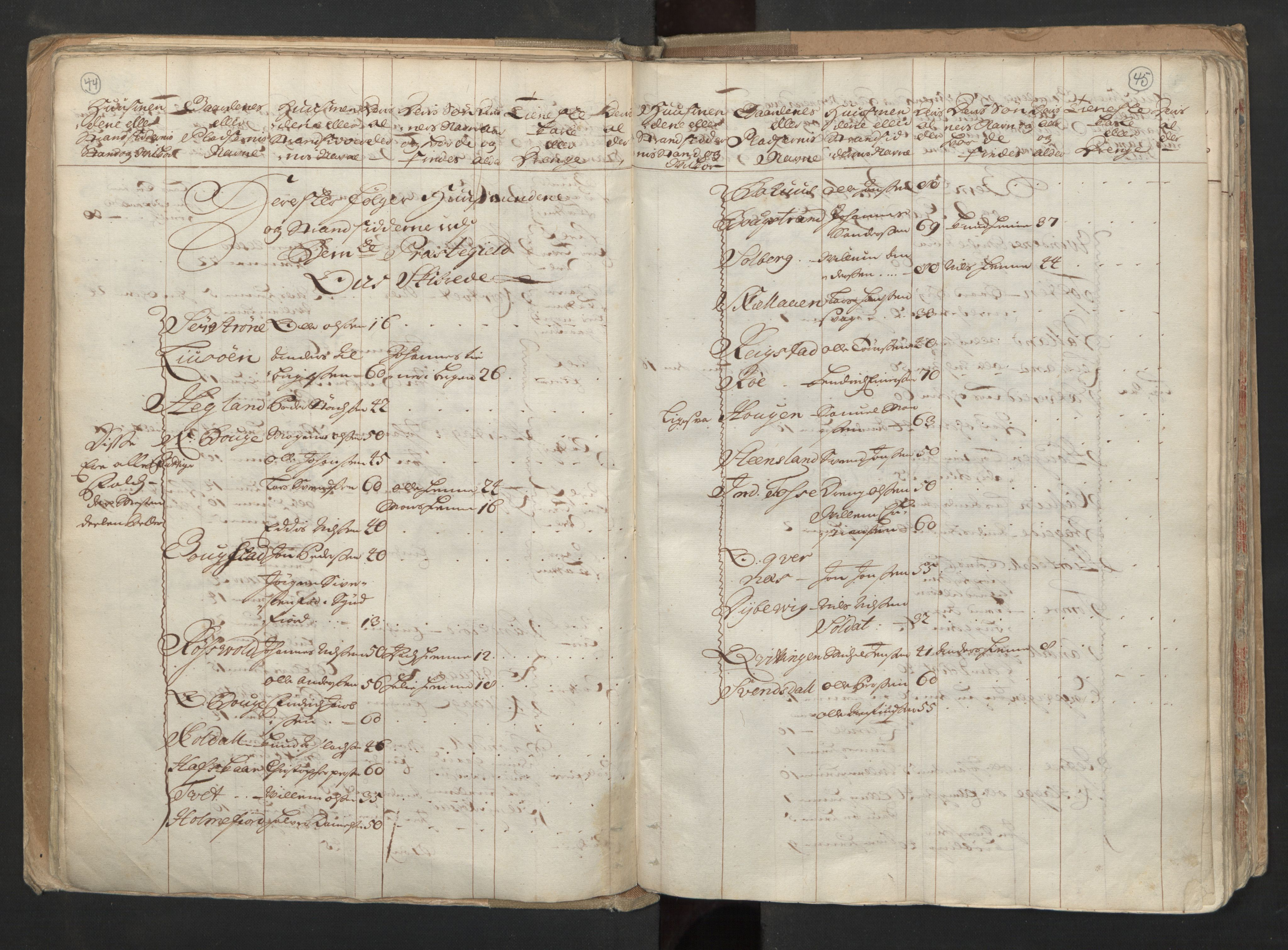 RA, Manntallet 1701, nr. 6: Sunnhordland fogderi og Hardanger fogderi, 1701, s. 44-45