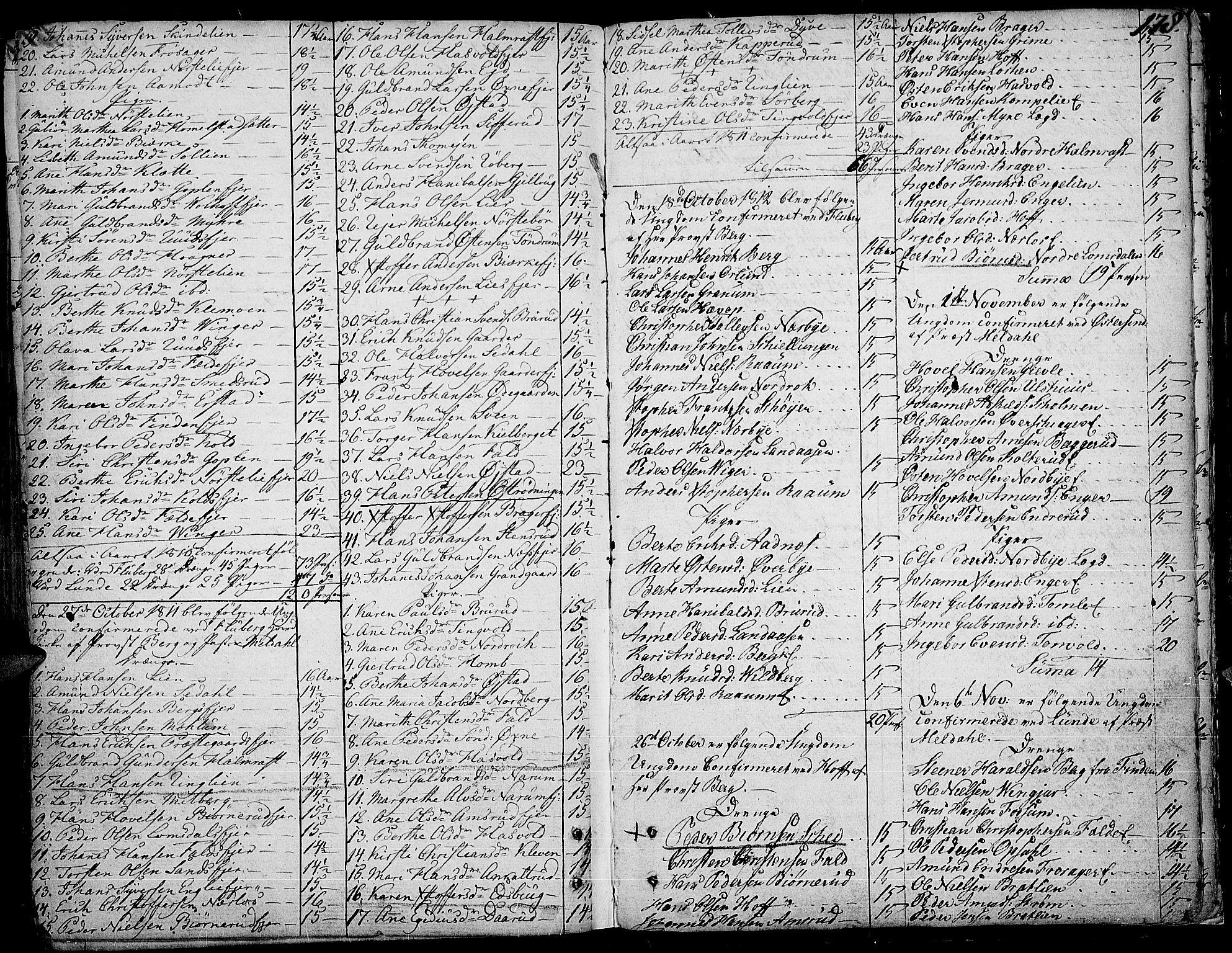 SAH, Land prestekontor, Ministerialbok nr. 6, 1784-1813, s. 178