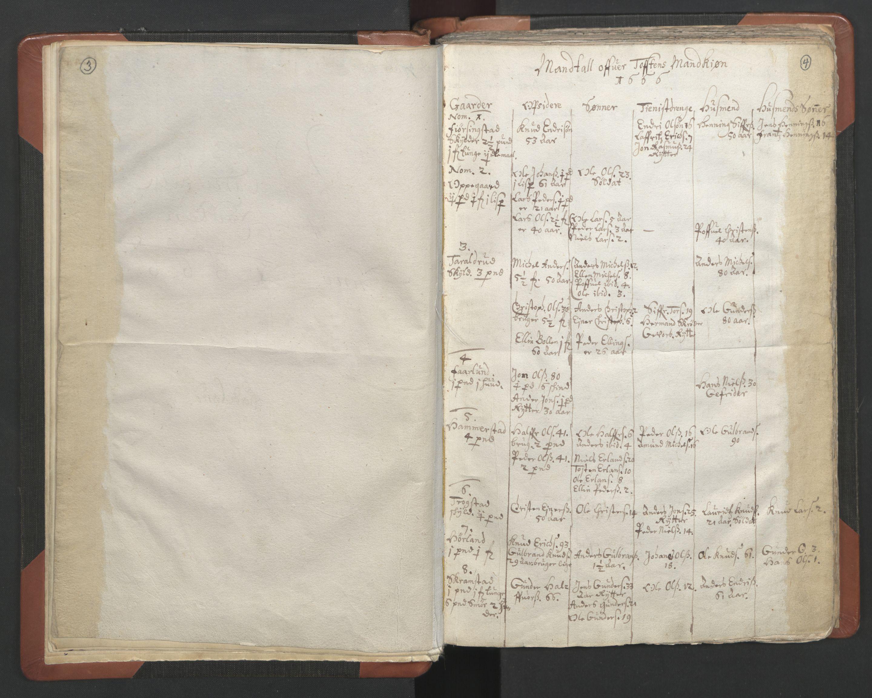 RA, Sogneprestenes manntall 1664-1666, nr. 7: Hadeland prosti, 1664-1666, s. 3-4