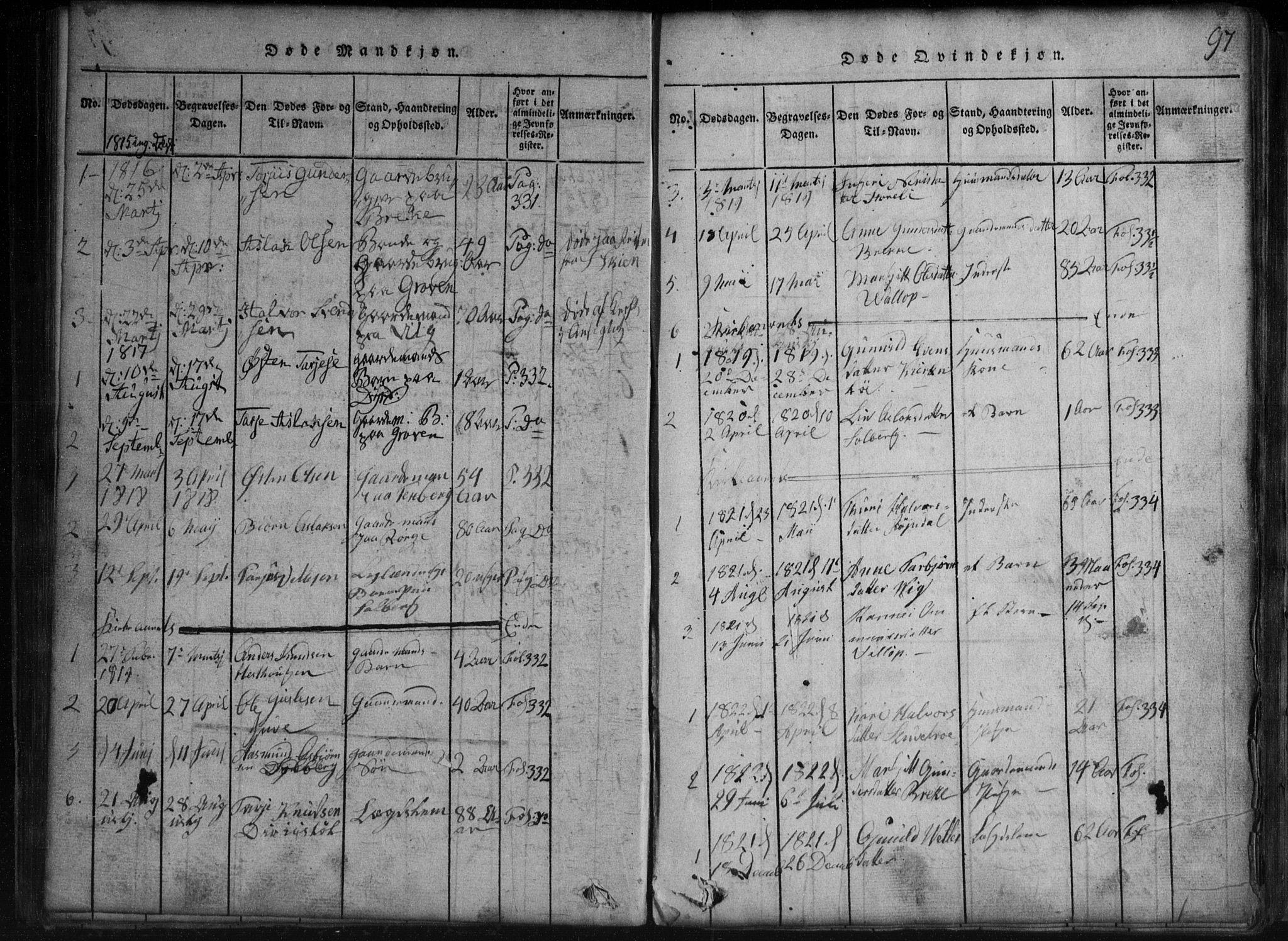 SAKO, Rauland kirkebøker, G/Gb/L0001: Klokkerbok nr. II 1, 1815-1886, s. 97