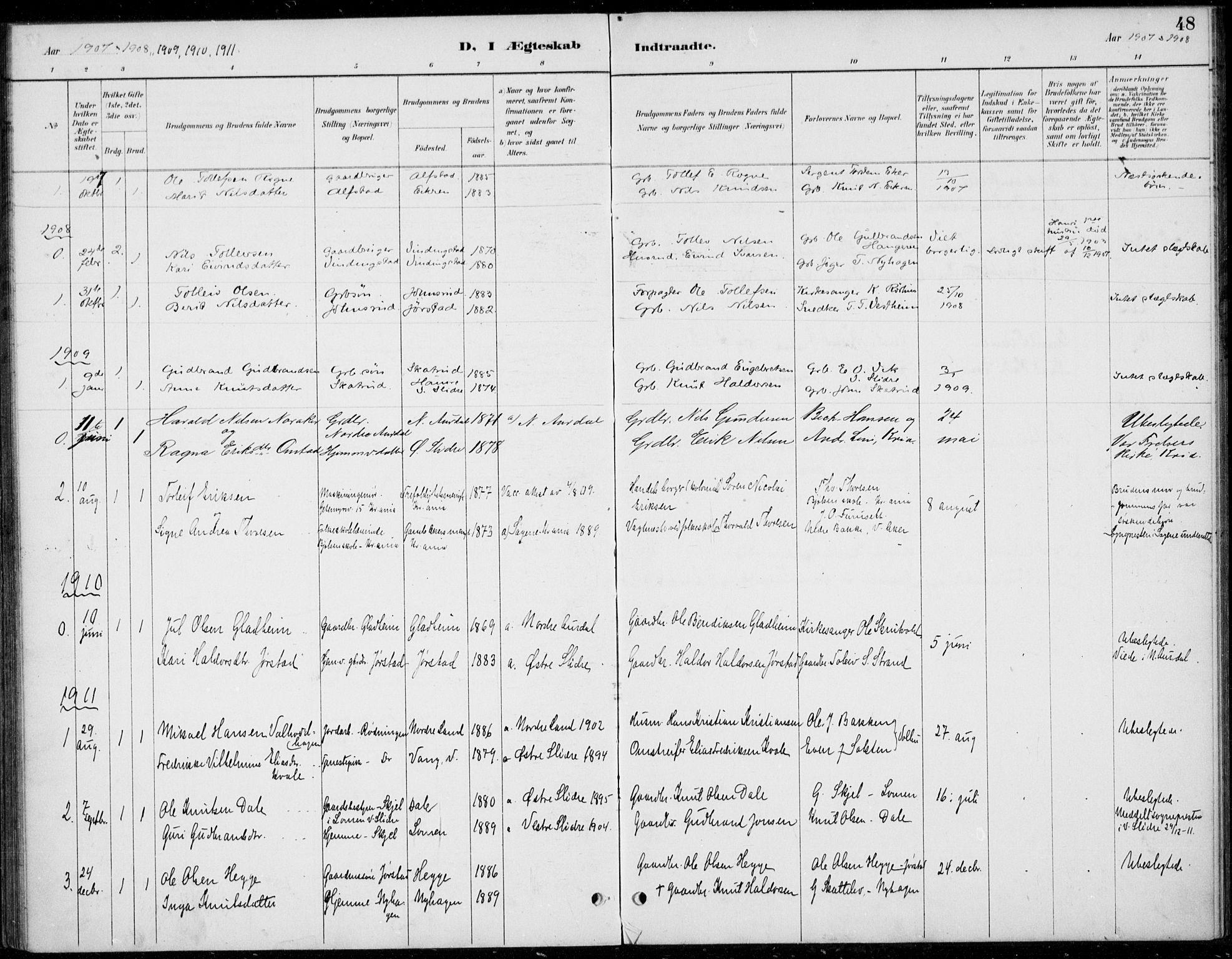 SAH, Øystre Slidre prestekontor, Ministerialbok nr. 5, 1887-1916, s. 48