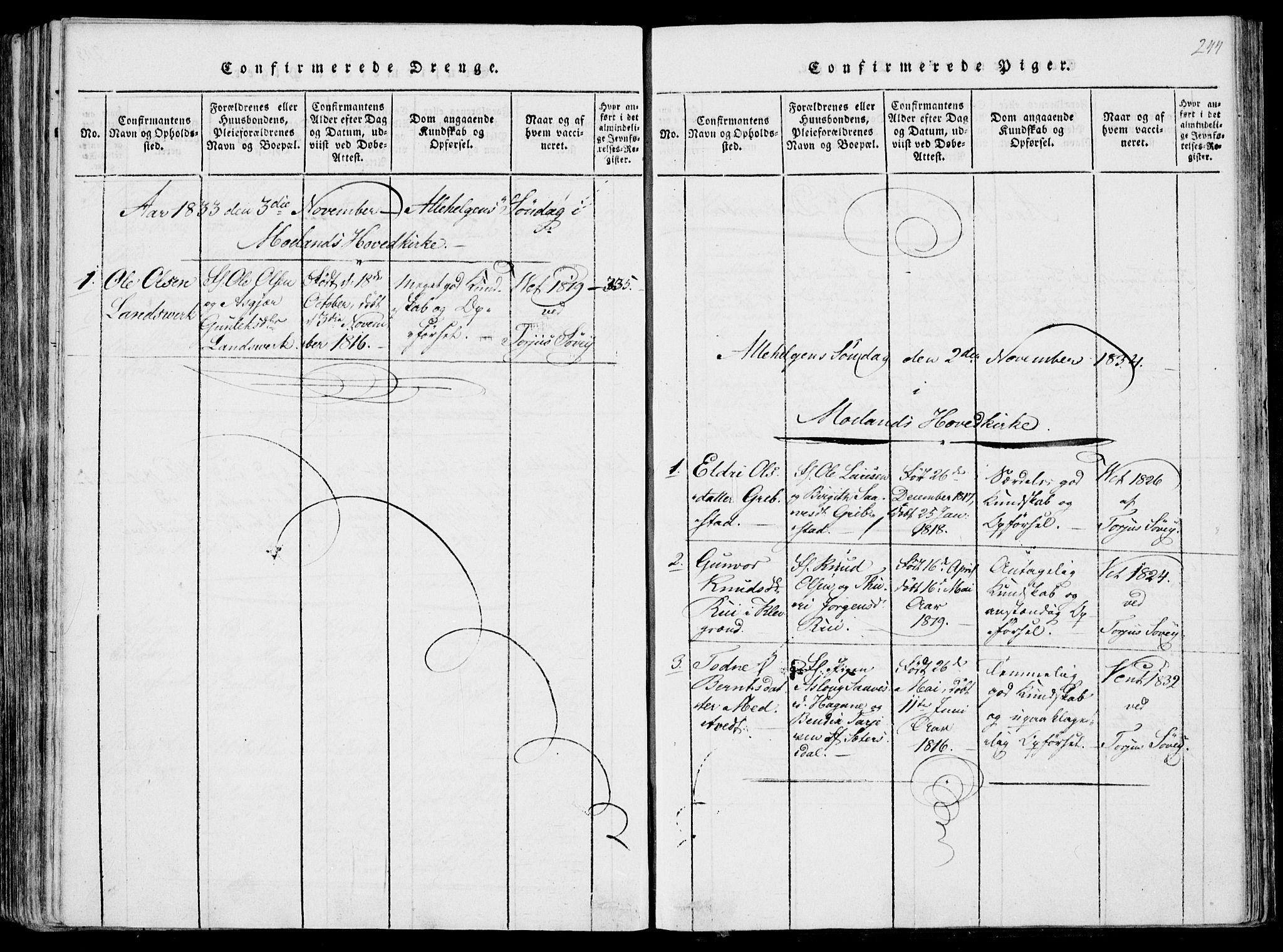 SAKO, Fyresdal kirkebøker, F/Fa/L0004: Ministerialbok nr. I 4, 1815-1854, s. 244