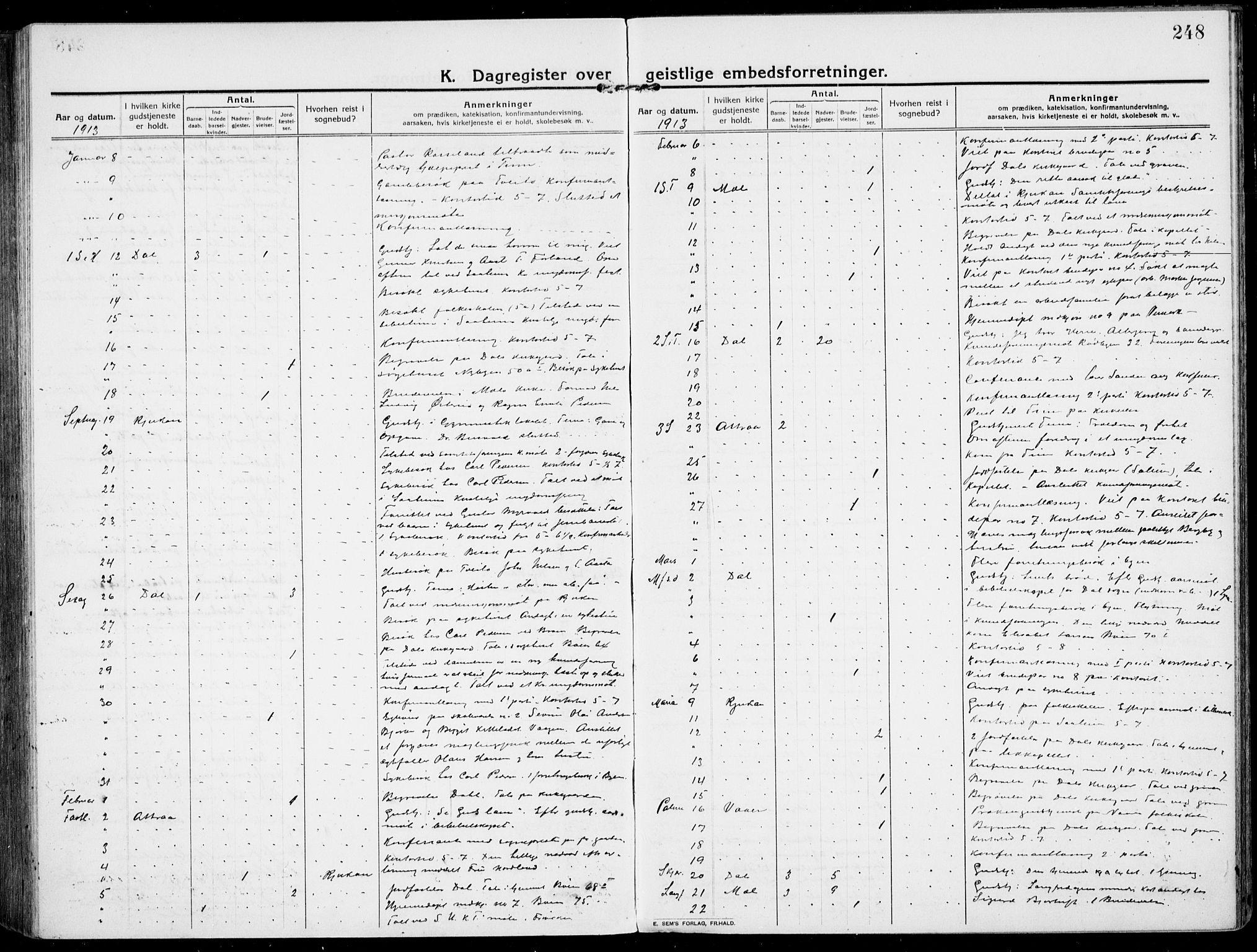 SAKO, Rjukan kirkebøker, F/Fa/L0002: Ministerialbok nr. 2, 1912-1917, s. 248