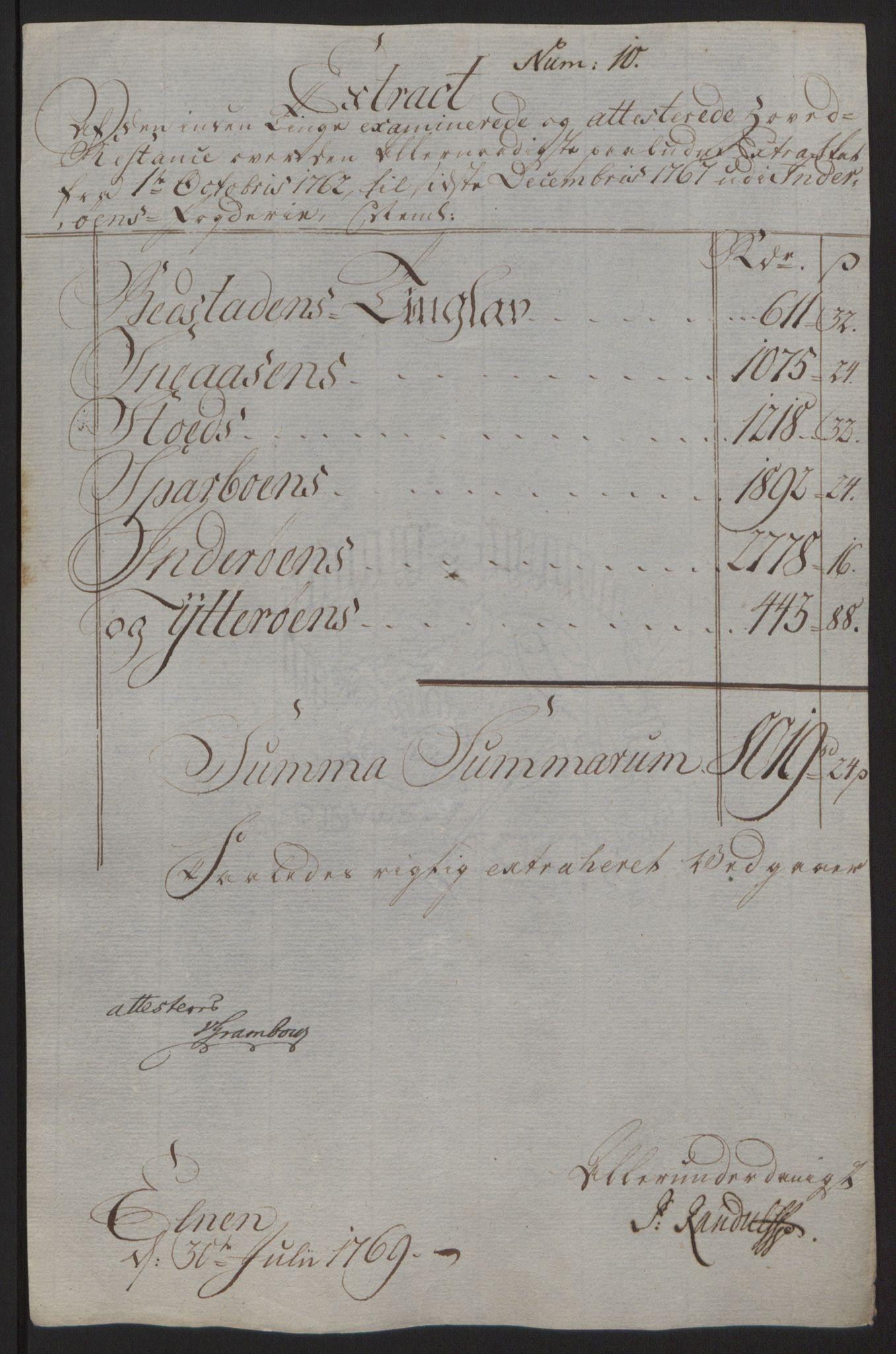 RA, Rentekammeret inntil 1814, Reviderte regnskaper, Fogderegnskap, R63/L4420: Ekstraskatten Inderøy, 1762-1772, s. 271
