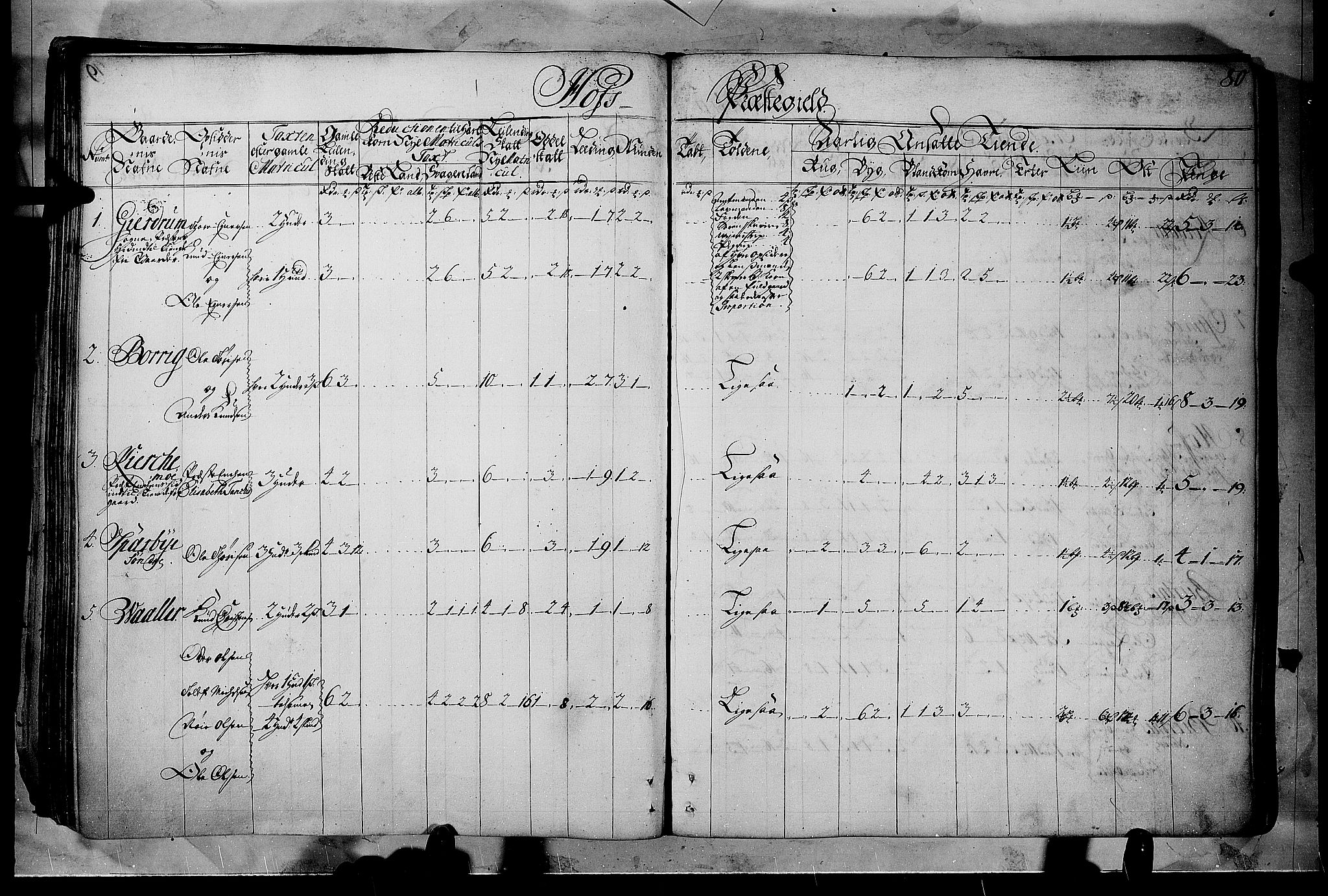 RA, Rentekammeret inntil 1814, Realistisk ordnet avdeling, N/Nb/Nbf/L0102: Solør, Østerdalen og Odal matrikkelprotokoll, 1723, s. 79b-80a