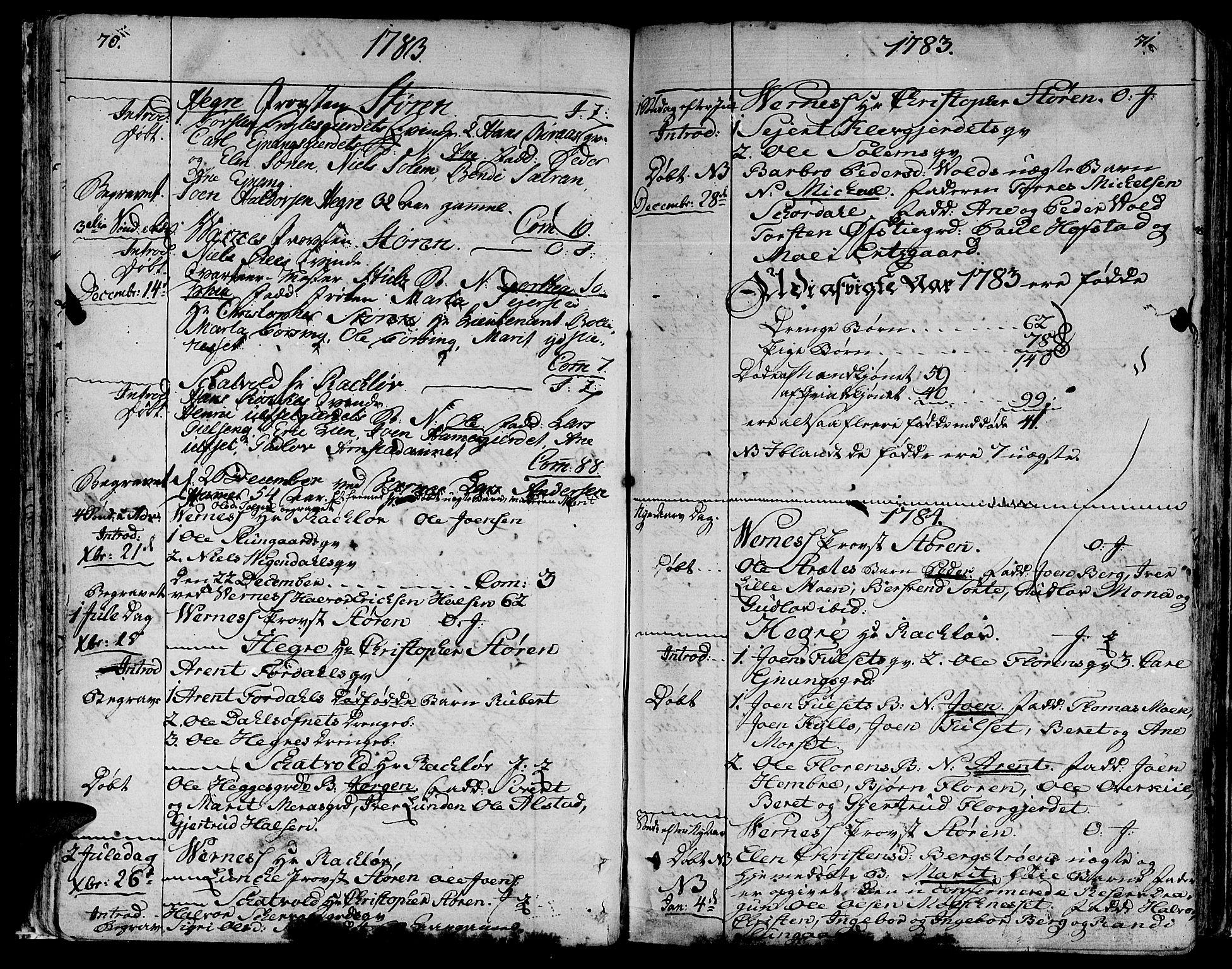 SAT, Ministerialprotokoller, klokkerbøker og fødselsregistre - Nord-Trøndelag, 709/L0059: Ministerialbok nr. 709A06, 1781-1797, s. 70-71