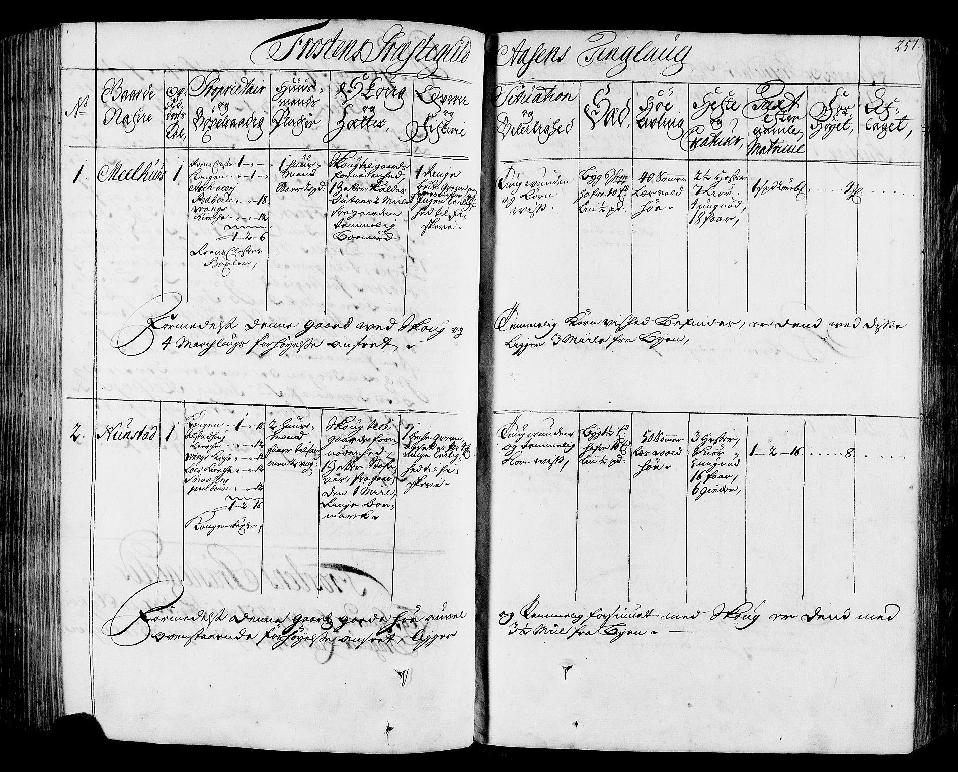 RA, Rentekammeret inntil 1814, Realistisk ordnet avdeling, N/Nb/Nbf/L0164: Stjørdal og Verdal eksaminasjonsprotokoll, 1723, s. 256b-257a