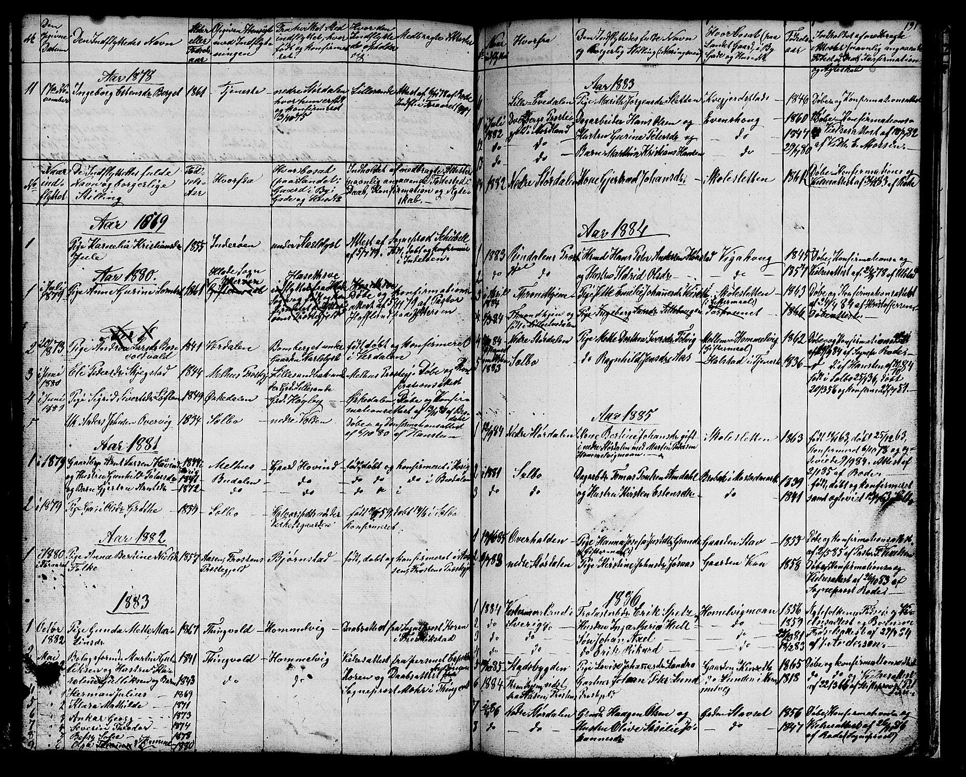 SAT, Ministerialprotokoller, klokkerbøker og fødselsregistre - Sør-Trøndelag, 616/L0422: Klokkerbok nr. 616C05, 1850-1888, s. 191