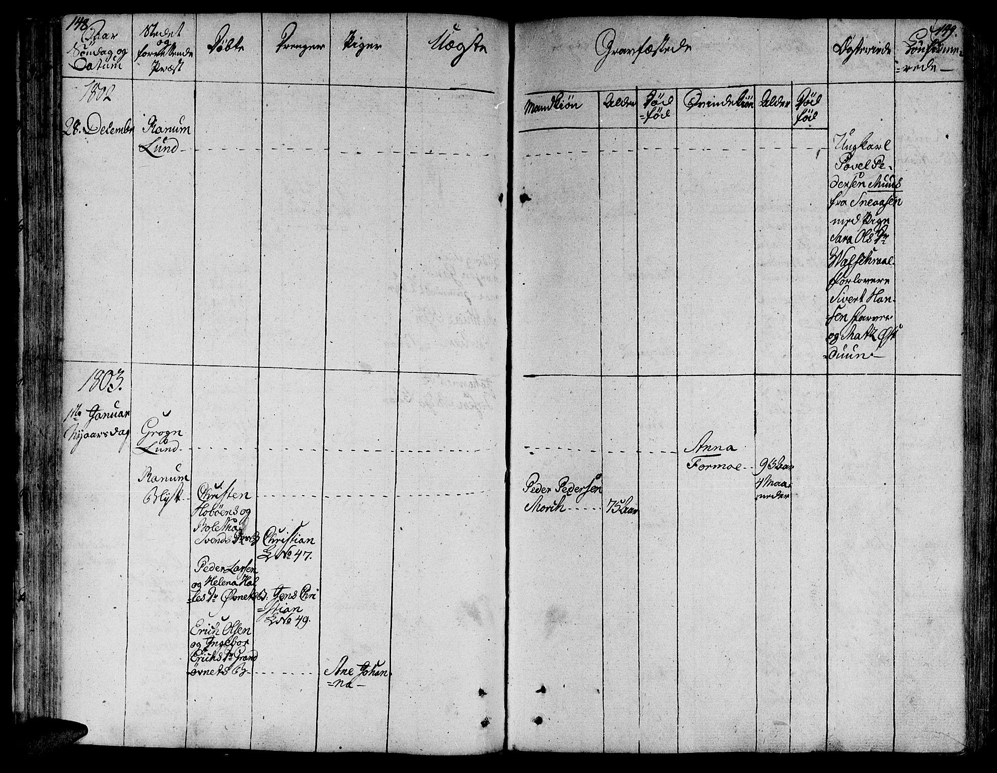 SAT, Ministerialprotokoller, klokkerbøker og fødselsregistre - Nord-Trøndelag, 764/L0545: Ministerialbok nr. 764A05, 1799-1816, s. 148-149