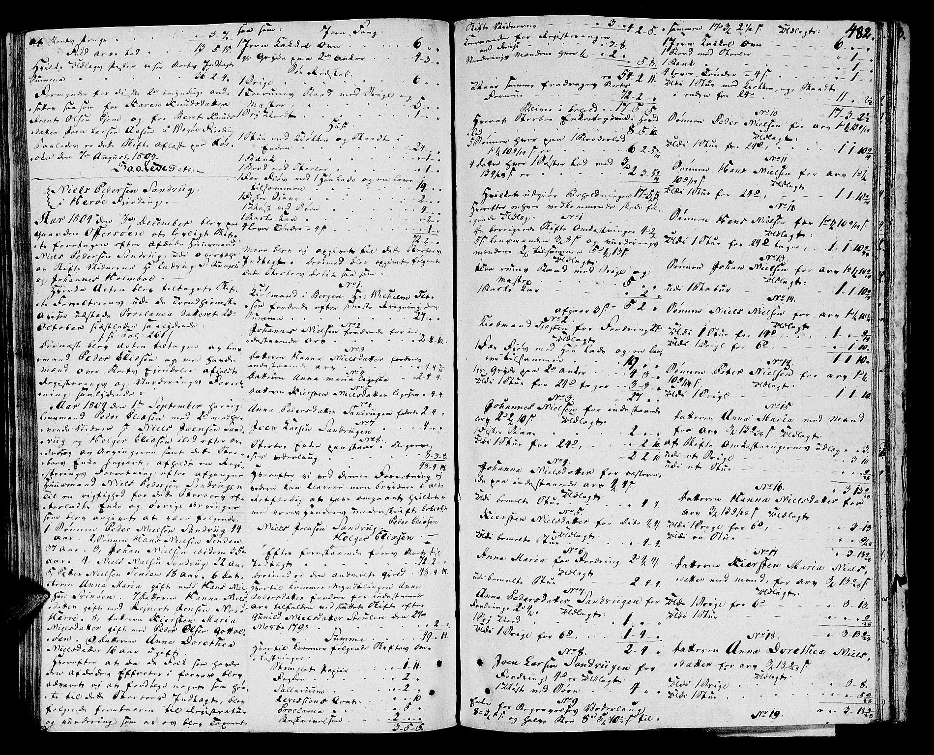 SAT, Helgeland sorenskriveri, 3/3A/L0077: Skifteprotokoll 22, 1799-1805, s. 481b-482a