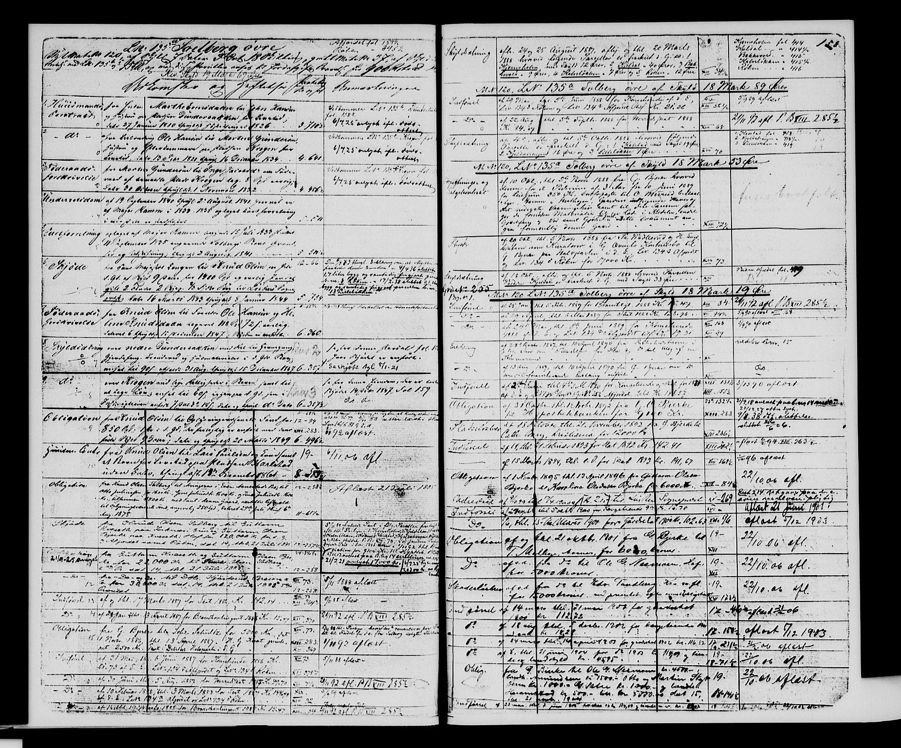 SAH, Sør-Hedmark sorenskriveri, H/Ha/Hac/Hacc/L0001: Panteregister nr. 3.1, 1855-1943, s. 158