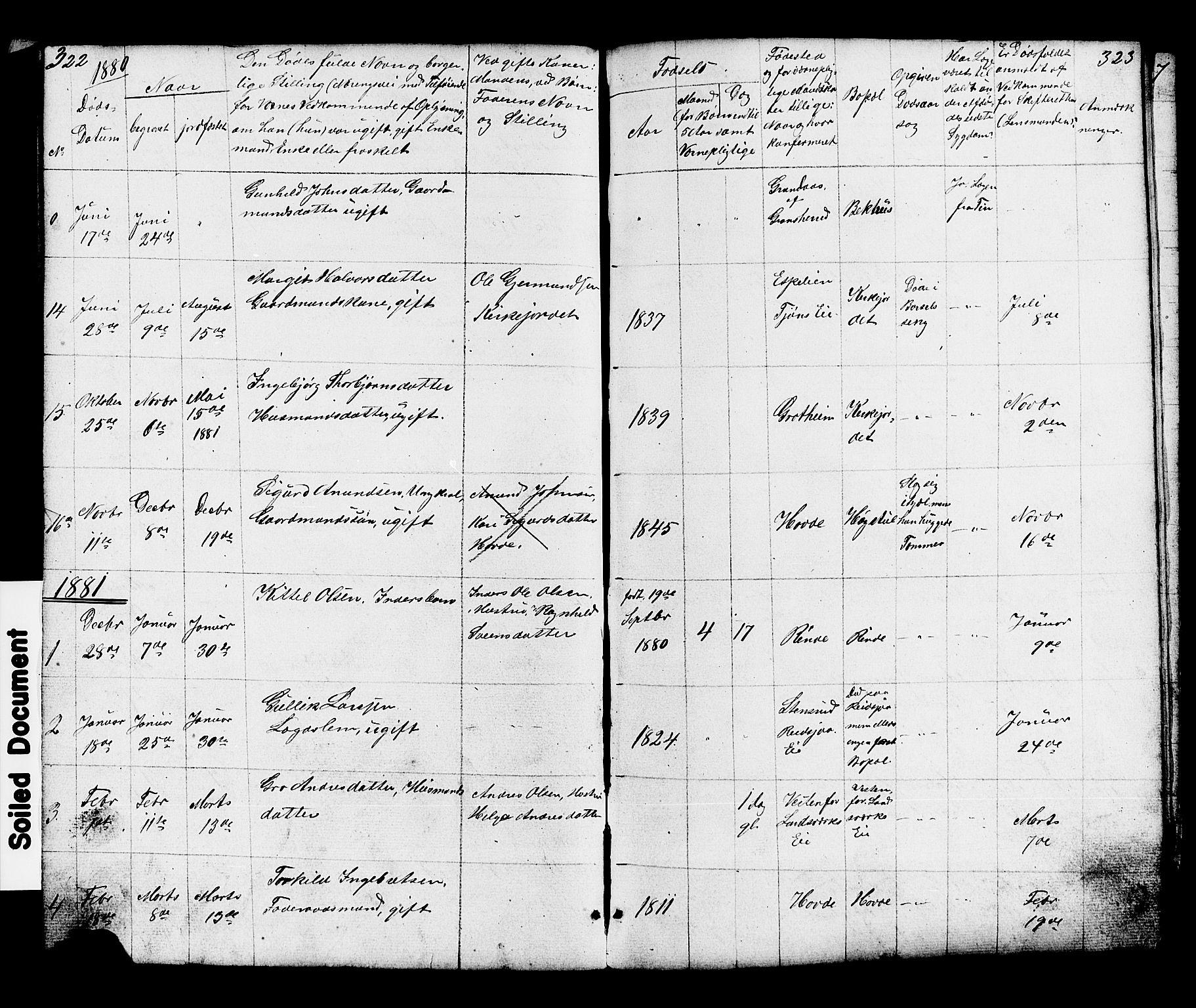 SAKO, Hjartdal kirkebøker, G/Gc/L0002: Klokkerbok nr. III 2, 1854-1890, s. 322-323