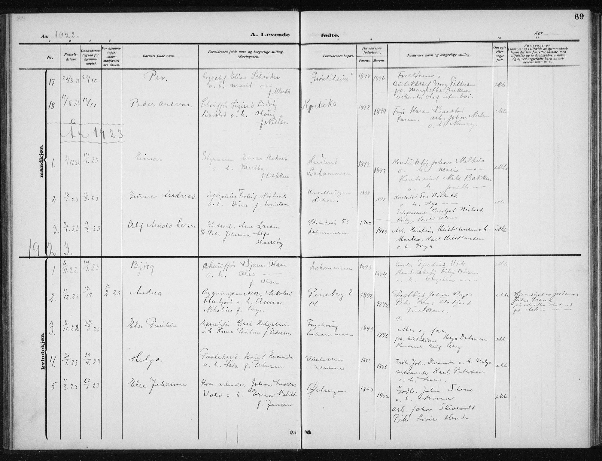 SAT, Ministerialprotokoller, klokkerbøker og fødselsregistre - Sør-Trøndelag, 606/L0314: Klokkerbok nr. 606C10, 1911-1937, s. 69