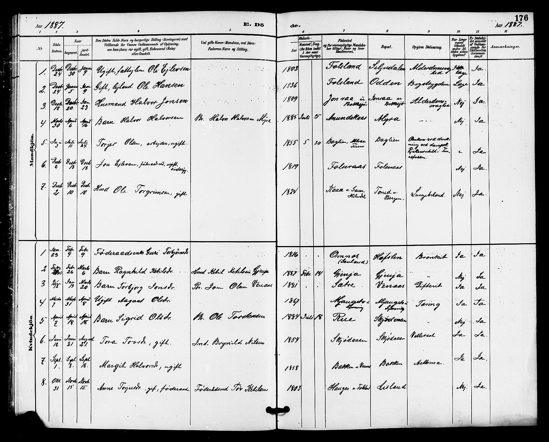 SAKO, Gransherad kirkebøker, G/Ga/L0003: Klokkerbok nr. I 3, 1887-1915, s. 176