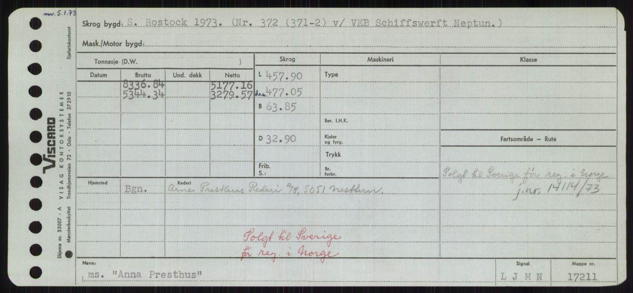 RA, Sjøfartsdirektoratet med forløpere, Skipsmålingen, H/Hd/L0001: Fartøy, A-Anv, s. 701