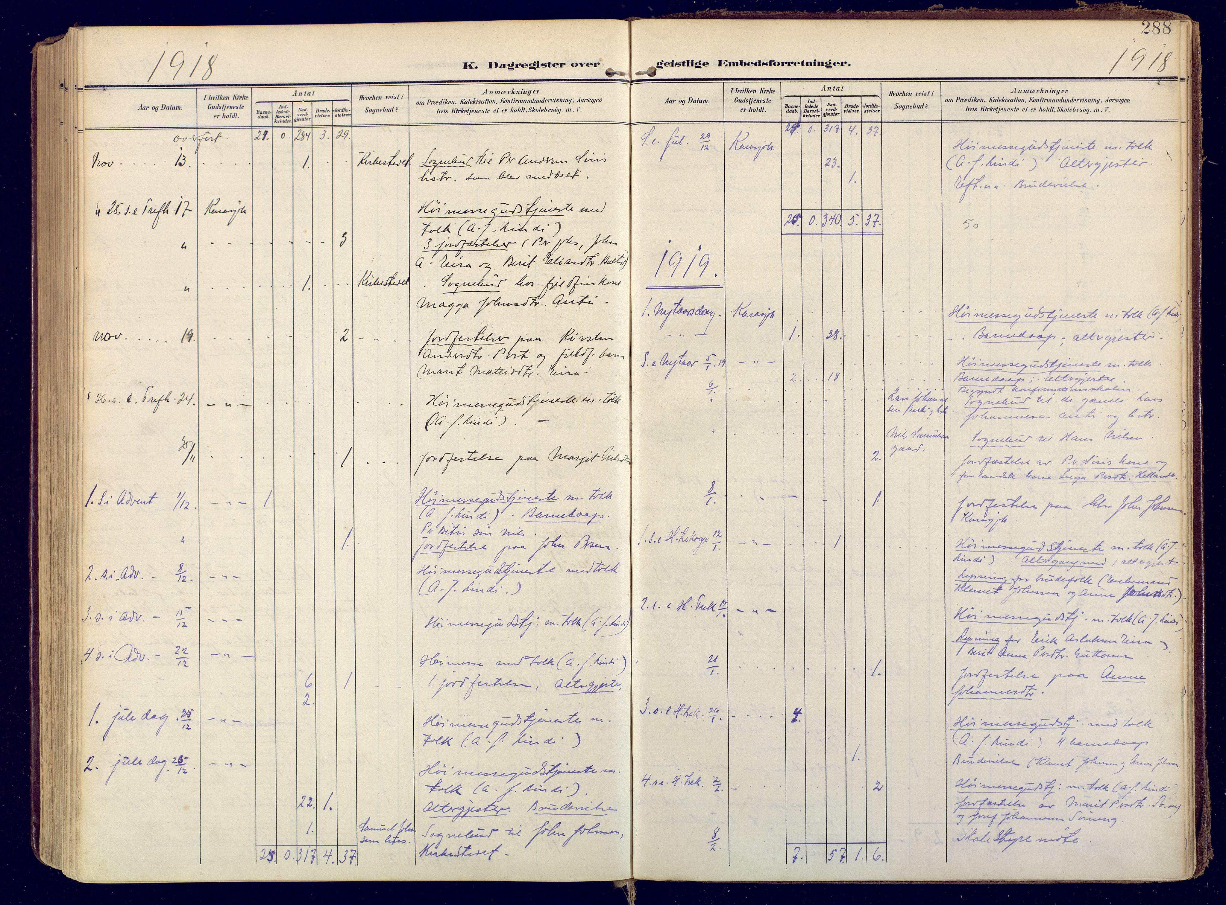 SATØ, Karasjok sokneprestkontor, H/Ha: Ministerialbok nr. 3, 1907-1926, s. 288