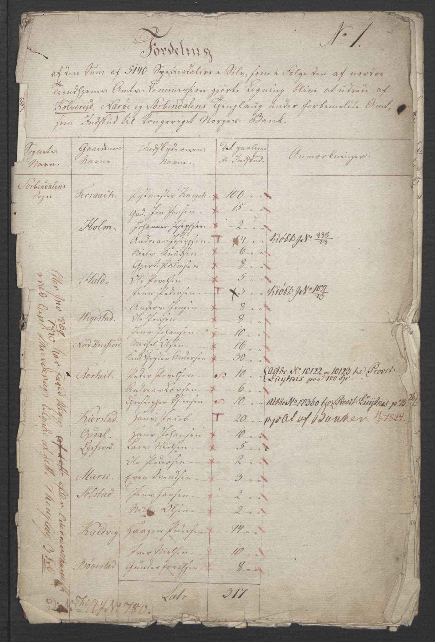 NOBA, Norges Bank/Sølvskatten 1816*, 1816-1822, s. 9