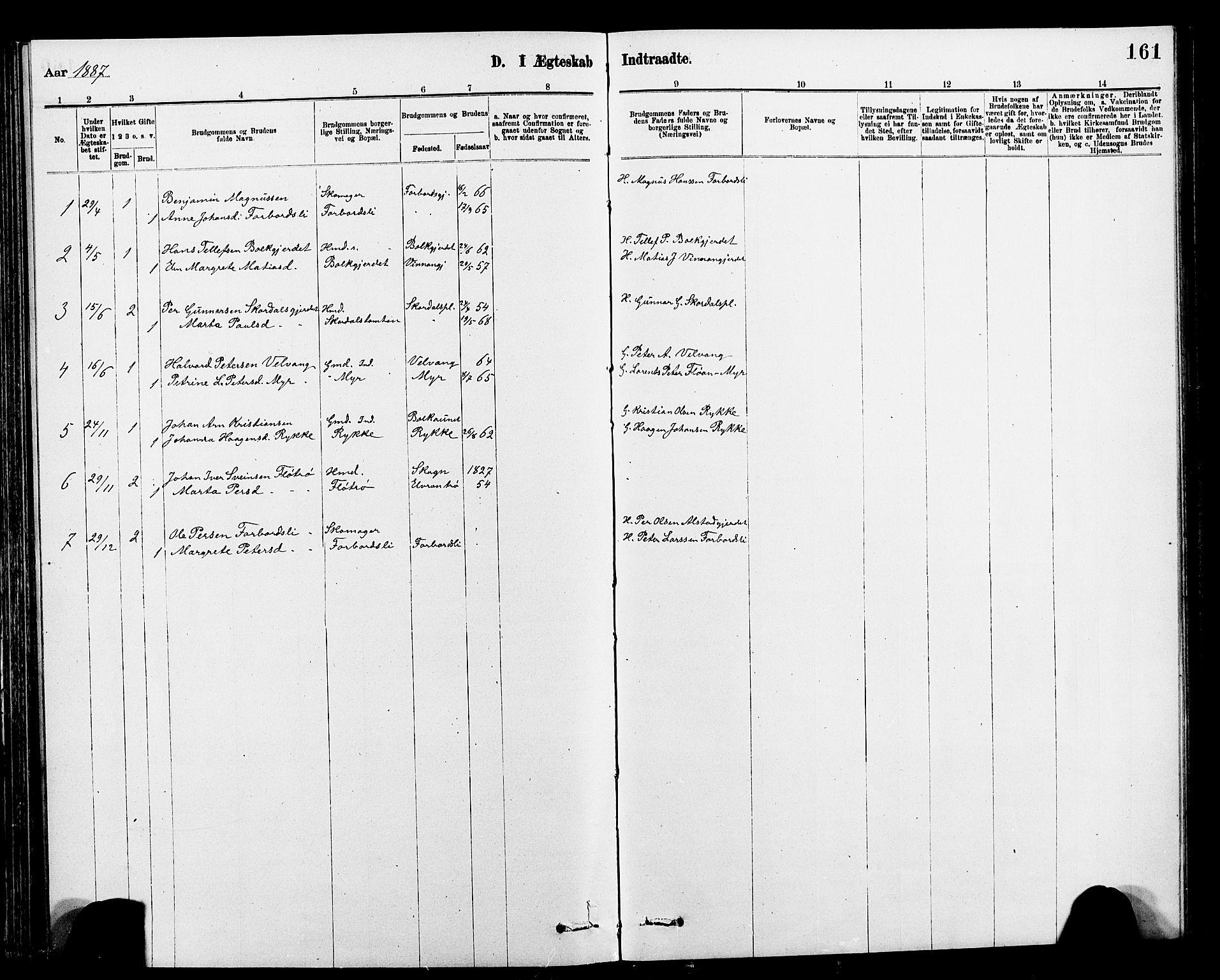SAT, Ministerialprotokoller, klokkerbøker og fødselsregistre - Nord-Trøndelag, 712/L0103: Klokkerbok nr. 712C01, 1878-1917, s. 161