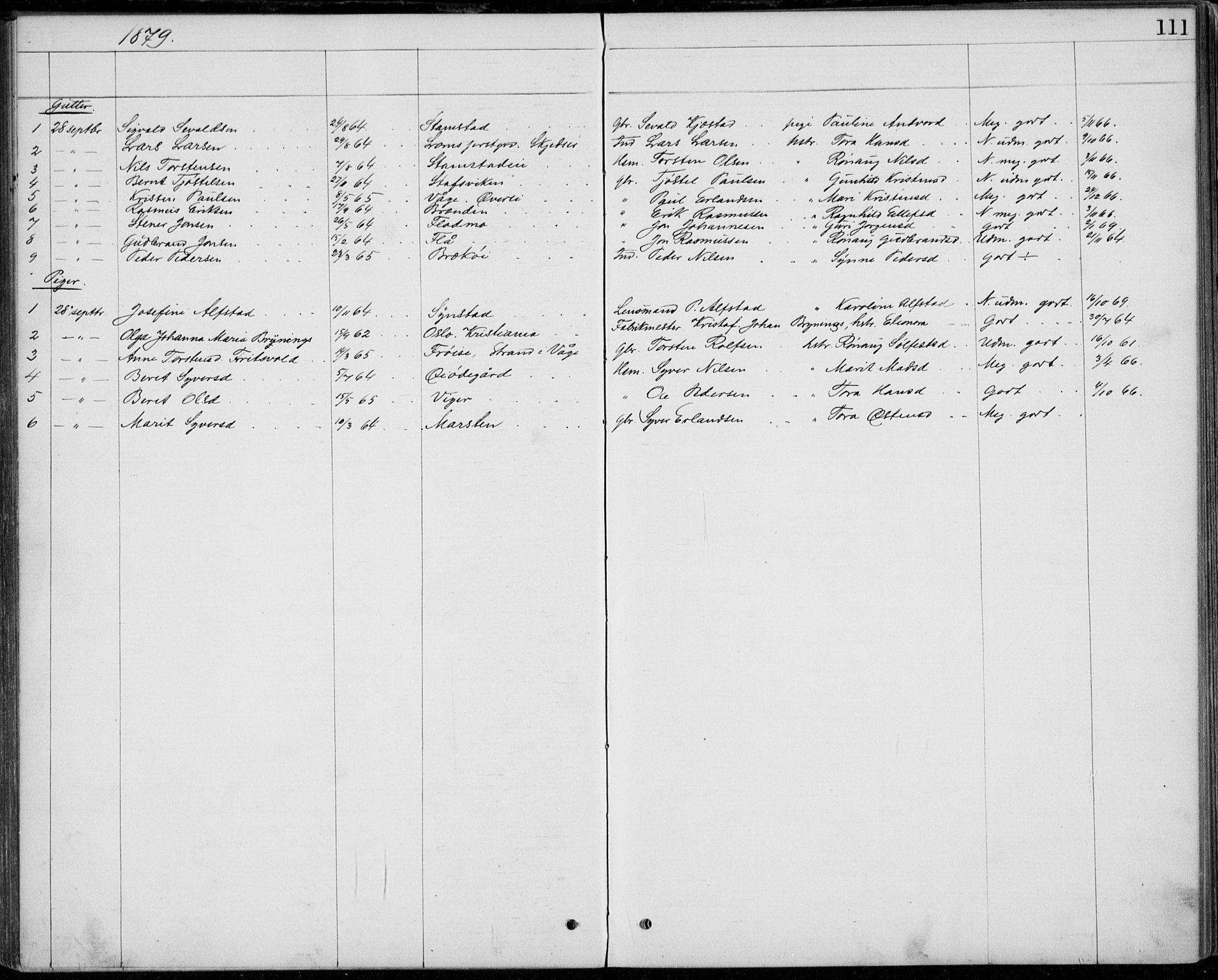 SAH, Lom prestekontor, L/L0013: Klokkerbok nr. 13, 1874-1938, s. 111