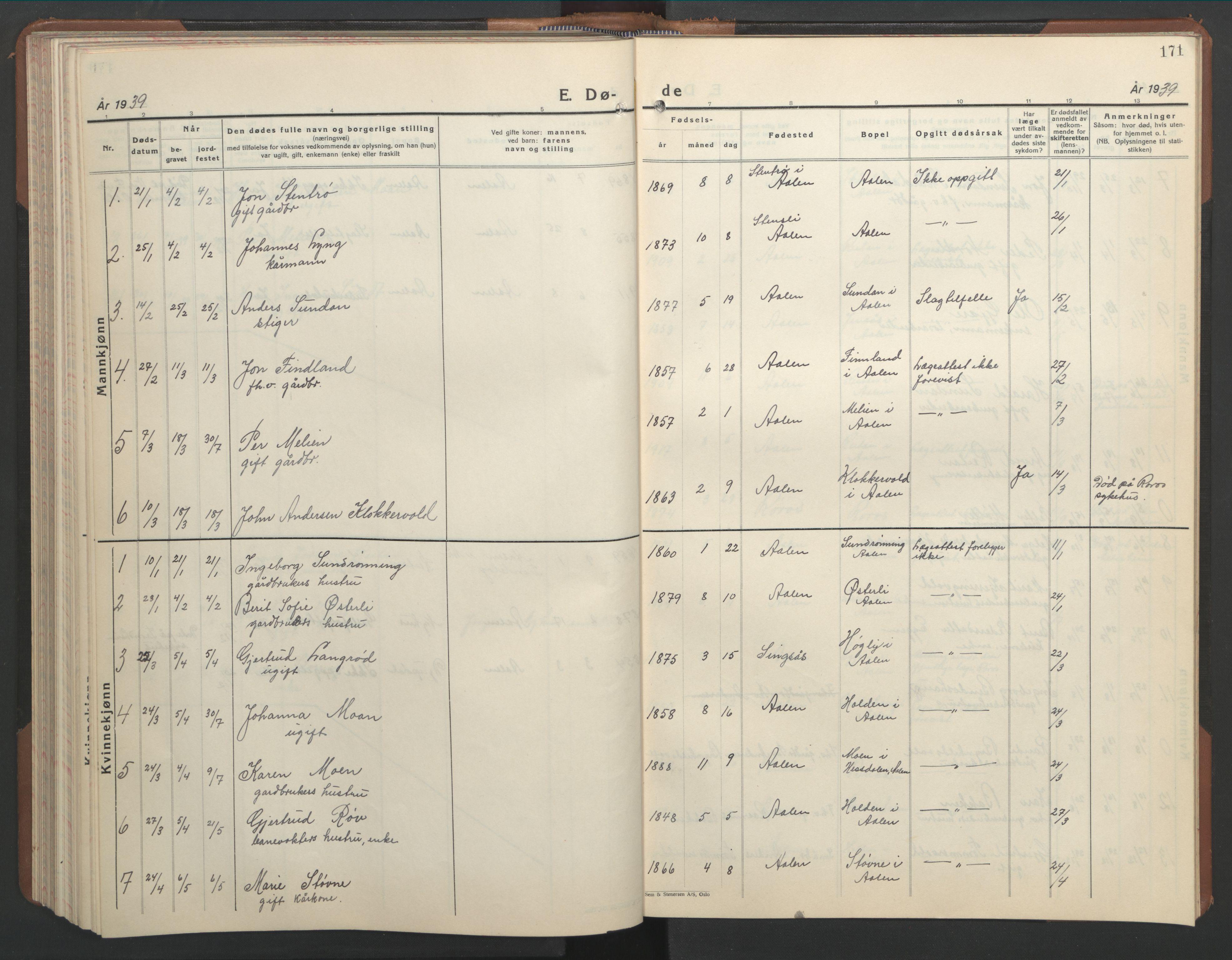 SAT, Ministerialprotokoller, klokkerbøker og fødselsregistre - Sør-Trøndelag, 686/L0986: Klokkerbok nr. 686C02, 1933-1950, s. 171