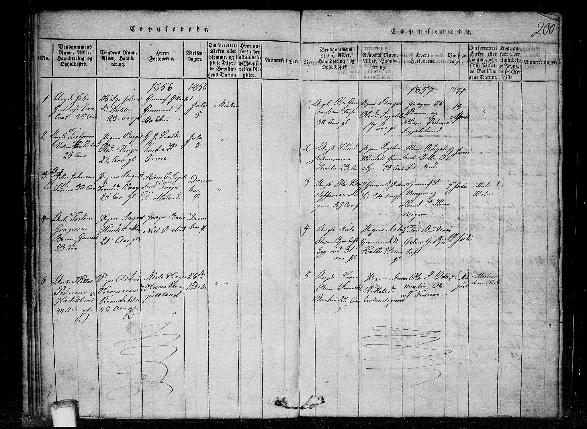 SAKO, Tinn kirkebøker, G/Gc/L0001: Klokkerbok nr. III 1, 1815-1879, s. 200