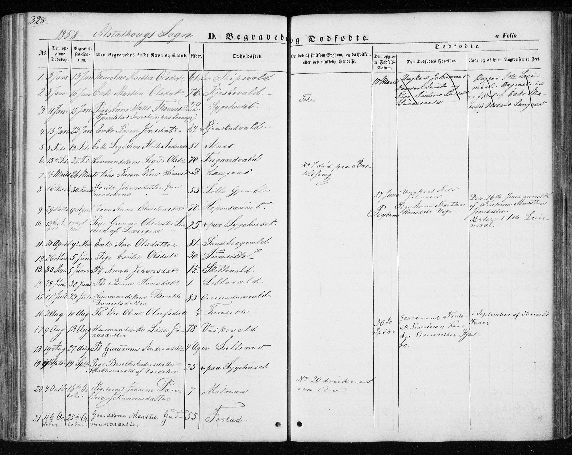 SAT, Ministerialprotokoller, klokkerbøker og fødselsregistre - Nord-Trøndelag, 717/L0154: Ministerialbok nr. 717A07 /1, 1850-1862, s. 328