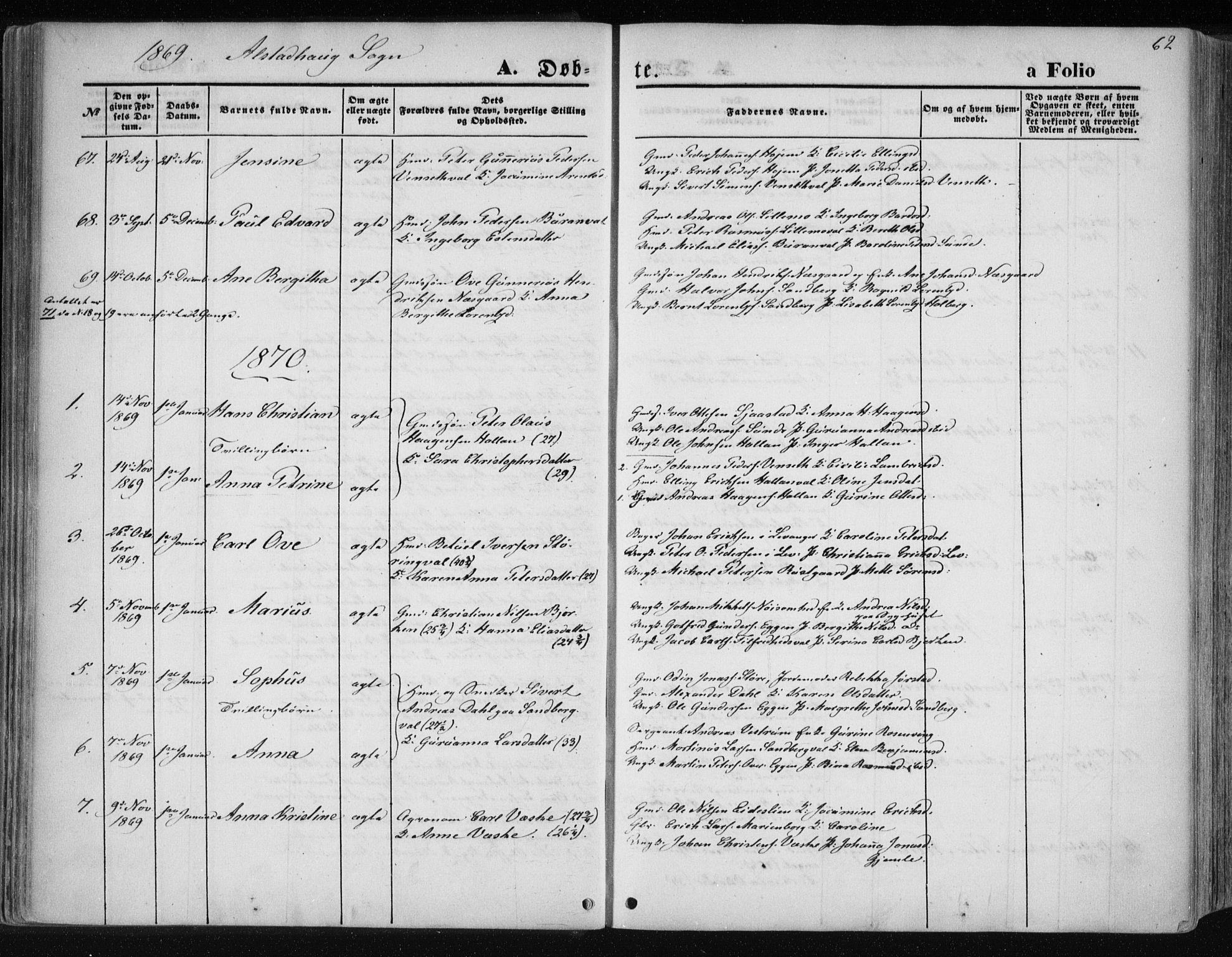 SAT, Ministerialprotokoller, klokkerbøker og fødselsregistre - Nord-Trøndelag, 717/L0157: Ministerialbok nr. 717A08 /1, 1863-1877, s. 62