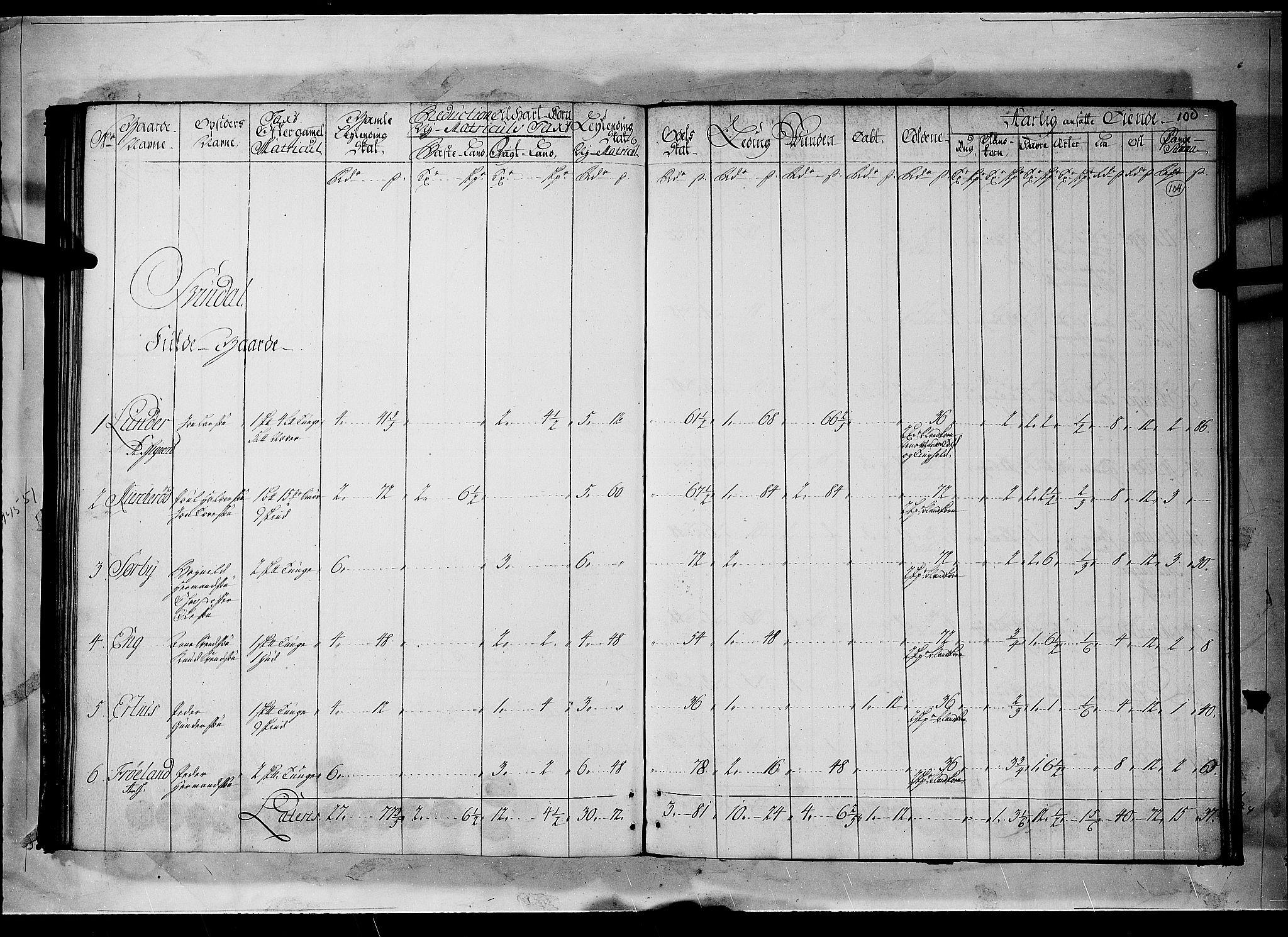 RA, Rentekammeret inntil 1814, Realistisk ordnet avdeling, N/Nb/Nbf/L0096: Moss, Onsøy, Tune og Veme matrikkelprotokoll, 1723, s. 99b-100a