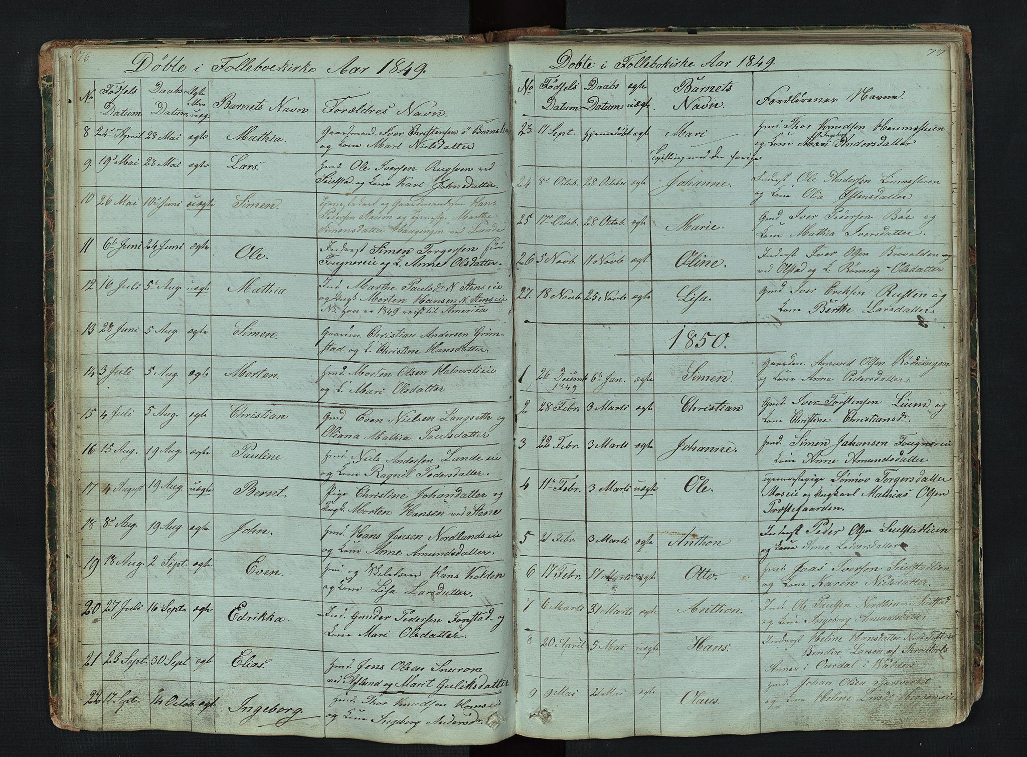 SAH, Gausdal prestekontor, Klokkerbok nr. 6, 1846-1893, s. 76-77