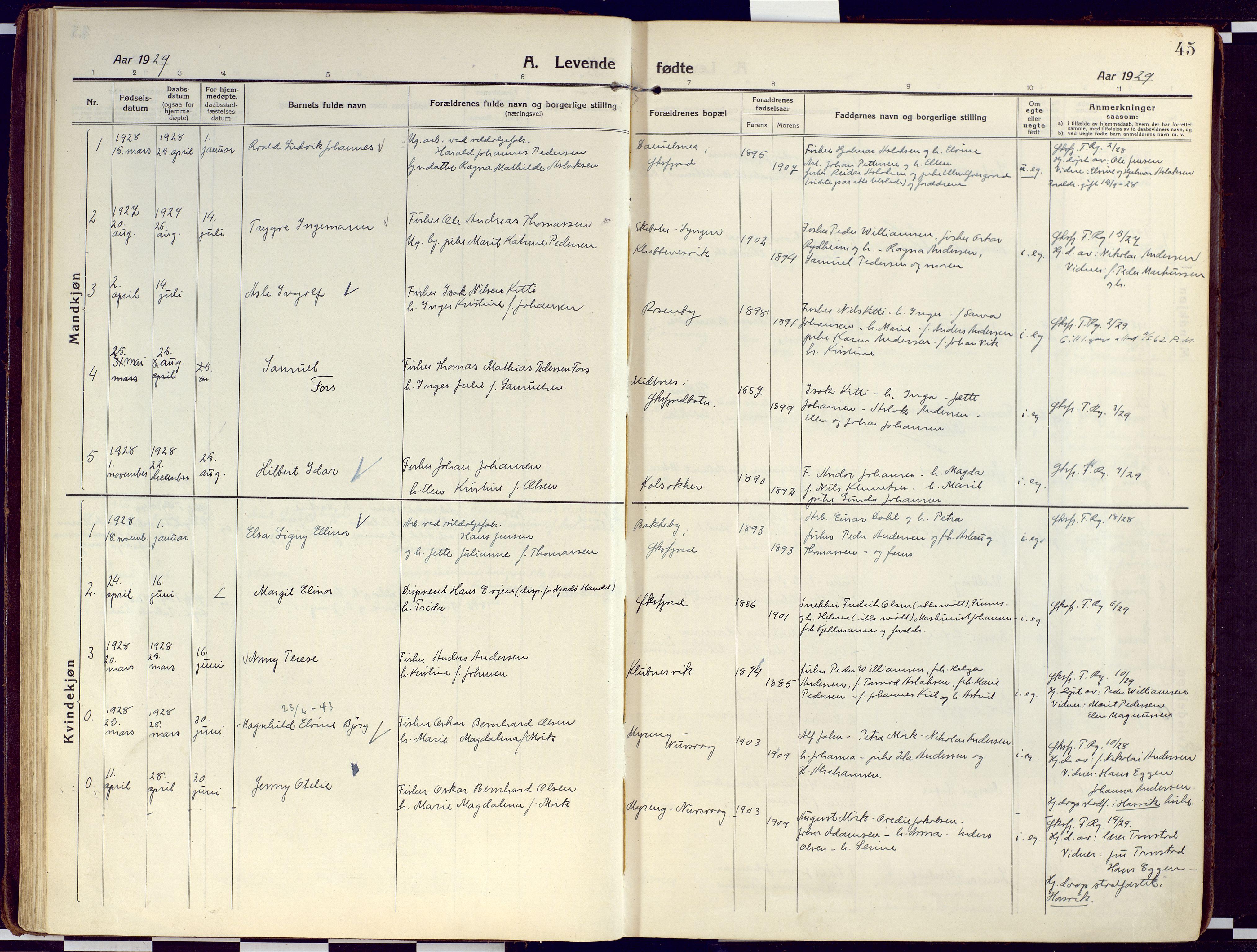 SATØ, Loppa sokneprestkontor, H/Ha/L0012kirke: Ministerialbok nr. 12, 1917-1932, s. 45