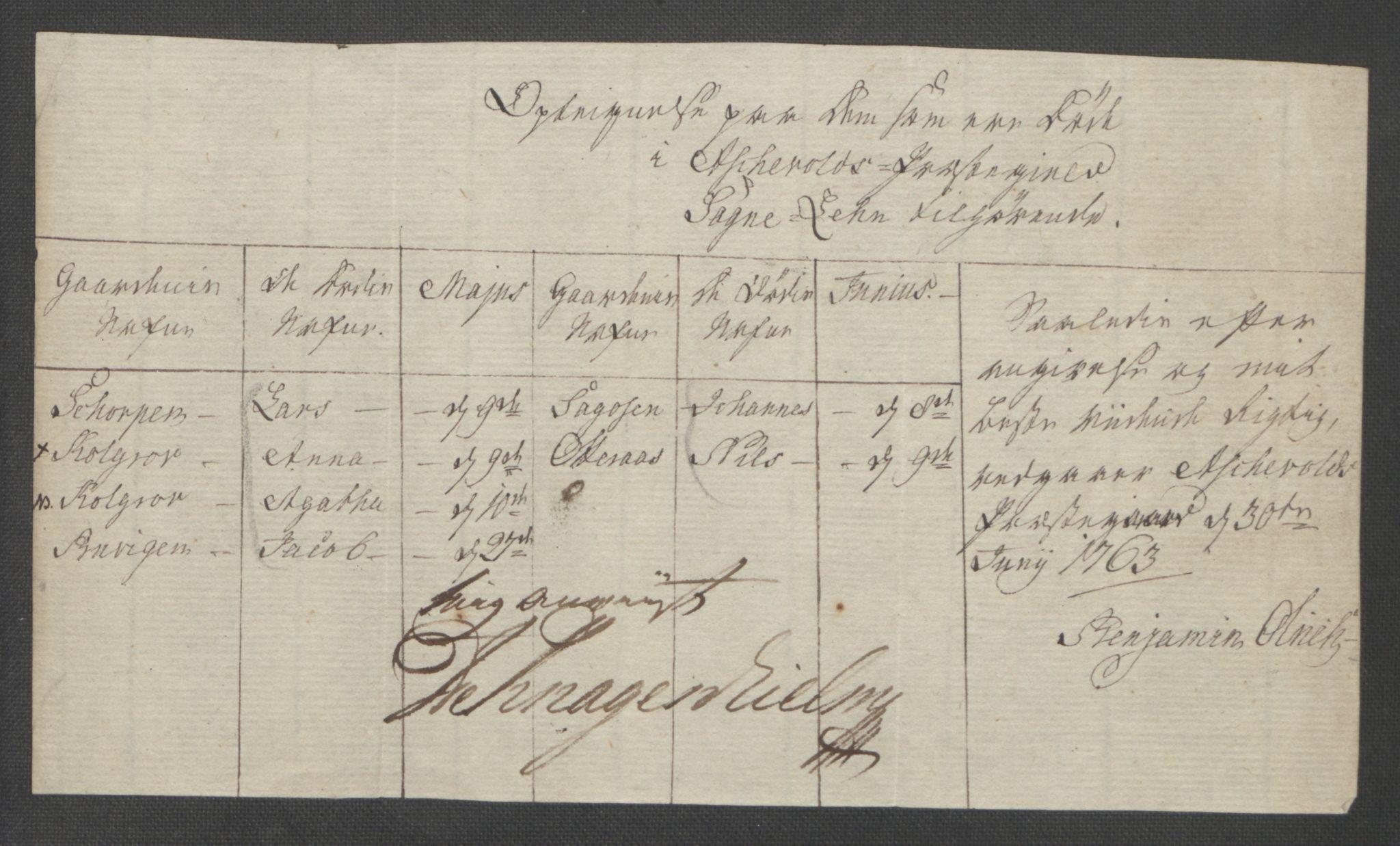 RA, Rentekammeret inntil 1814, Reviderte regnskaper, Fogderegnskap, R52/L3418: Ekstraskatten Sogn, 1762-1769, s. 340