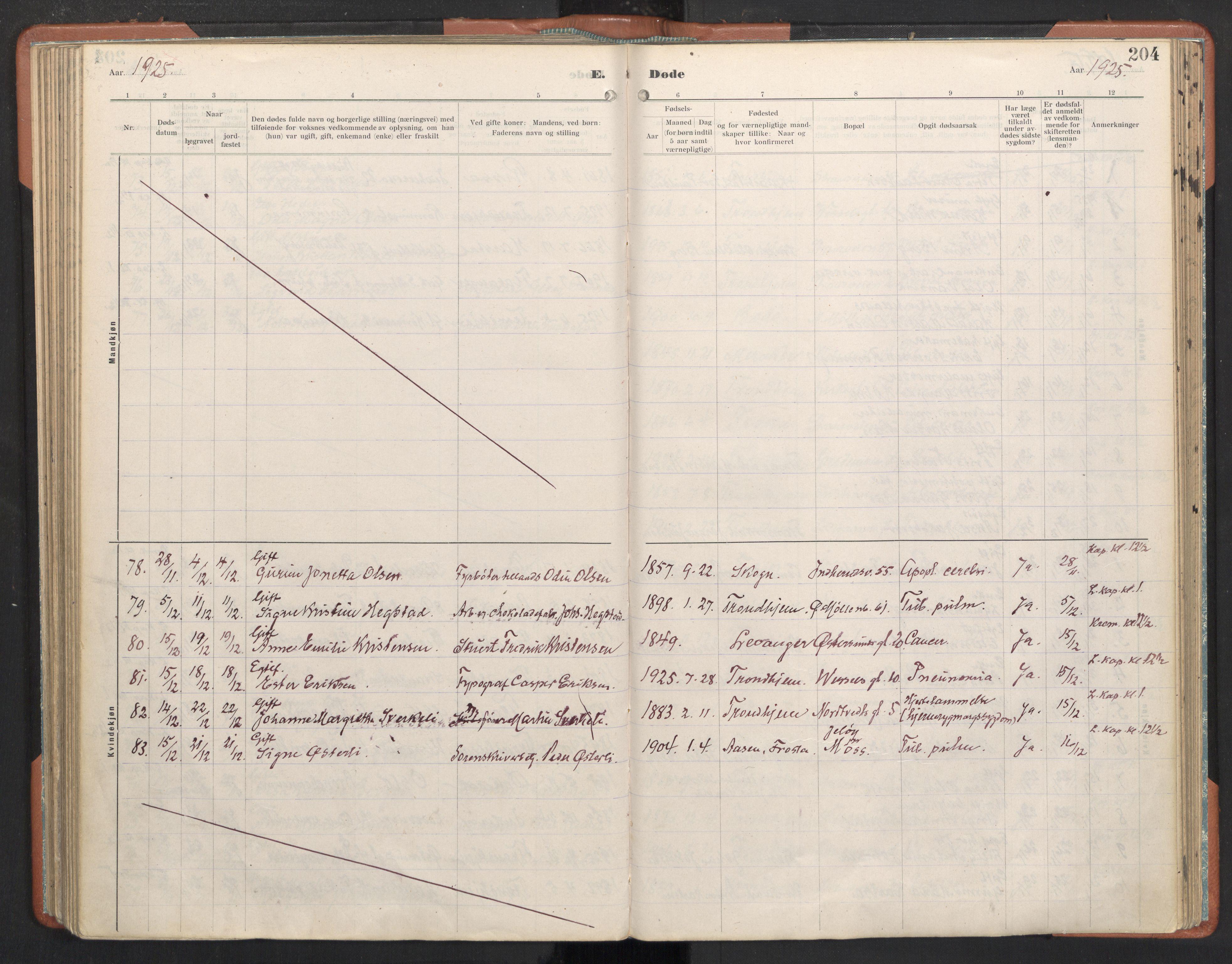 SAT, Ministerialprotokoller, klokkerbøker og fødselsregistre - Sør-Trøndelag, 605/L0245: Ministerialbok nr. 605A07, 1916-1938, s. 204