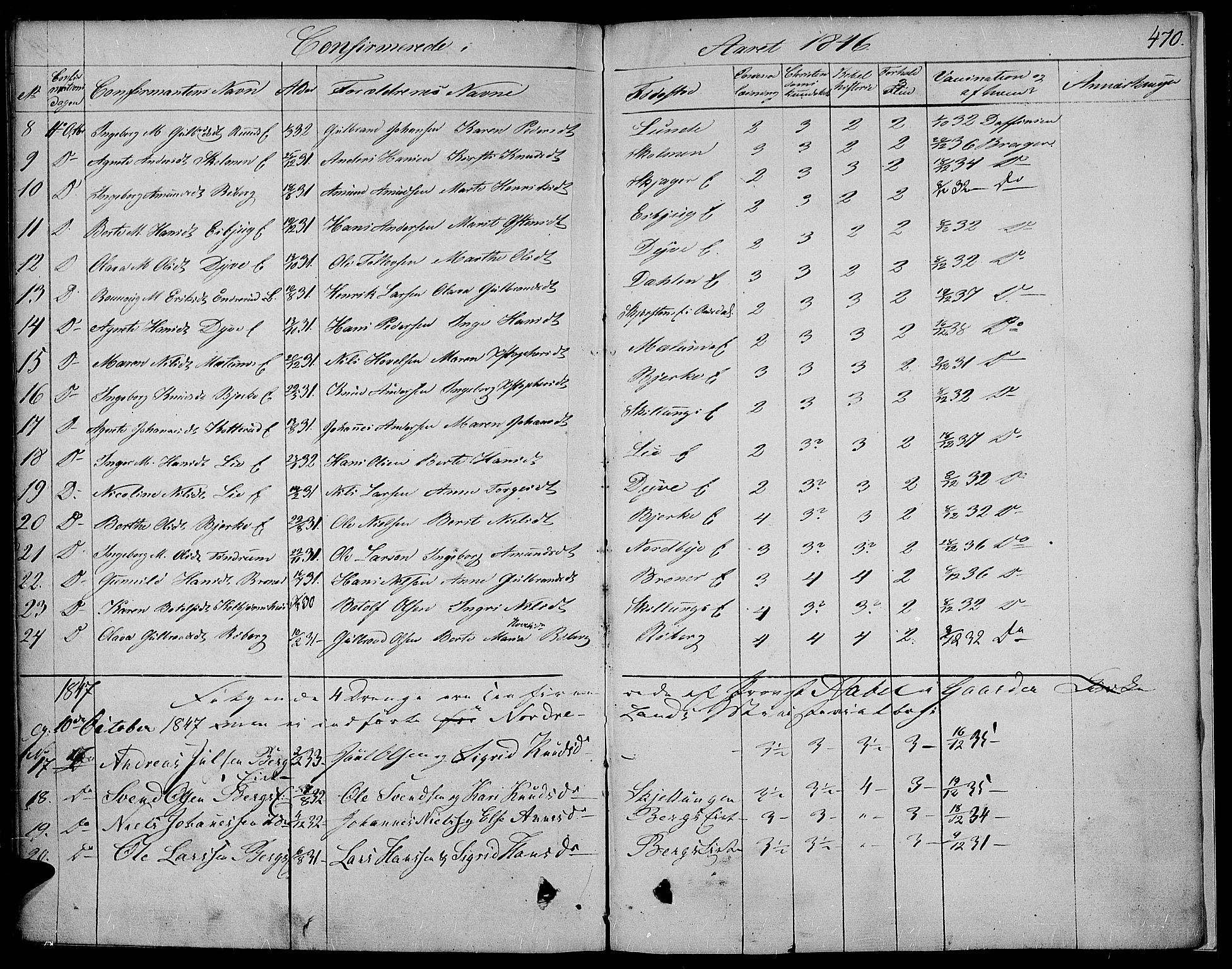 SAH, Land prestekontor, Ministerialbok nr. 8, 1830-1846, s. 470