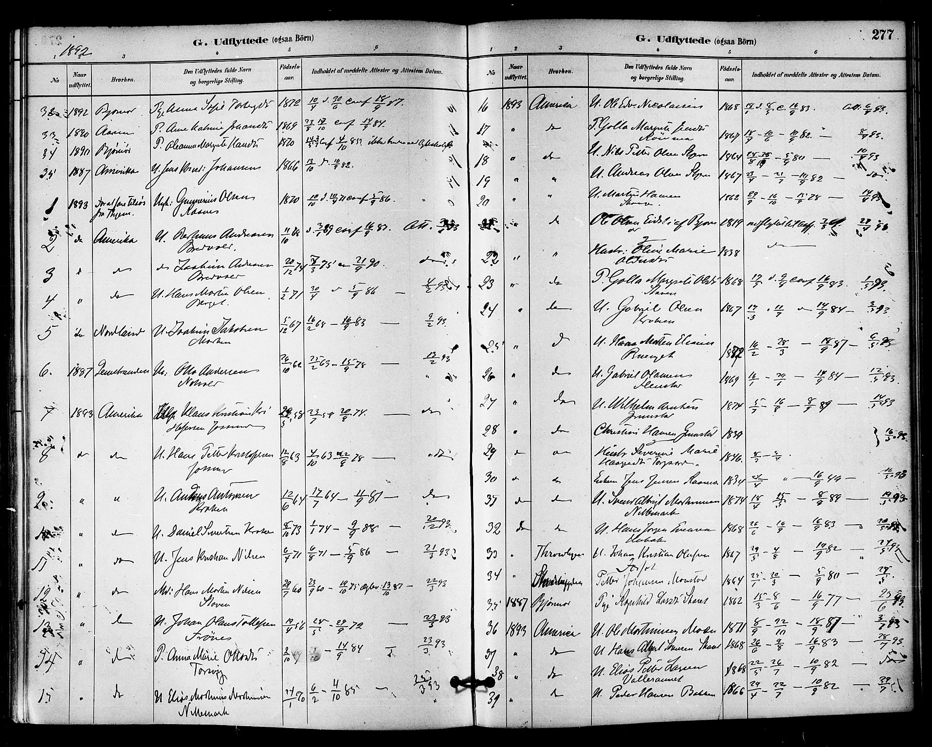 SAT, Ministerialprotokoller, klokkerbøker og fødselsregistre - Sør-Trøndelag, 655/L0680: Ministerialbok nr. 655A09, 1880-1894, s. 277