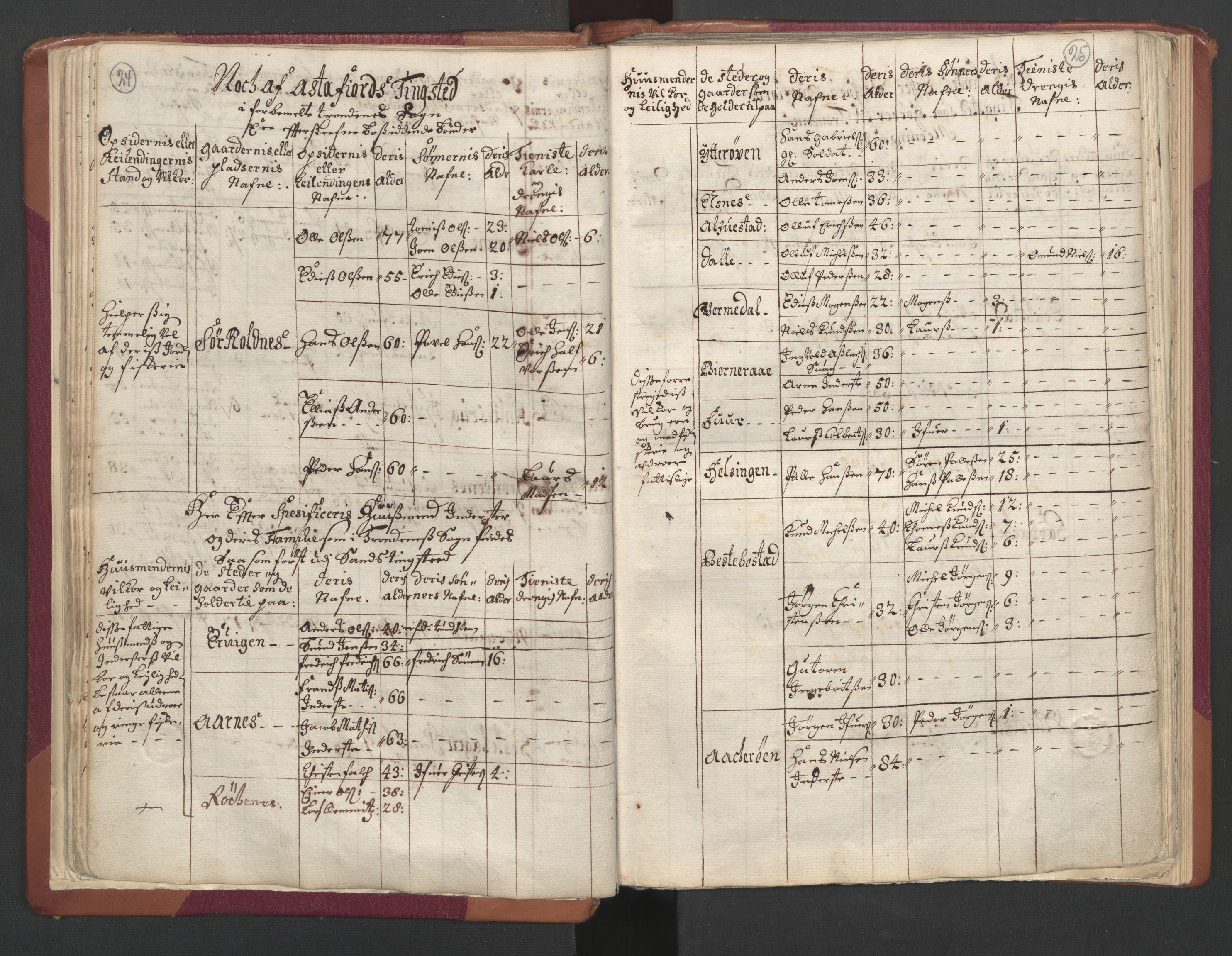 RA, Manntallet 1701, nr. 19: Senja og Tromsø fogderi, 1701, s. 24-25