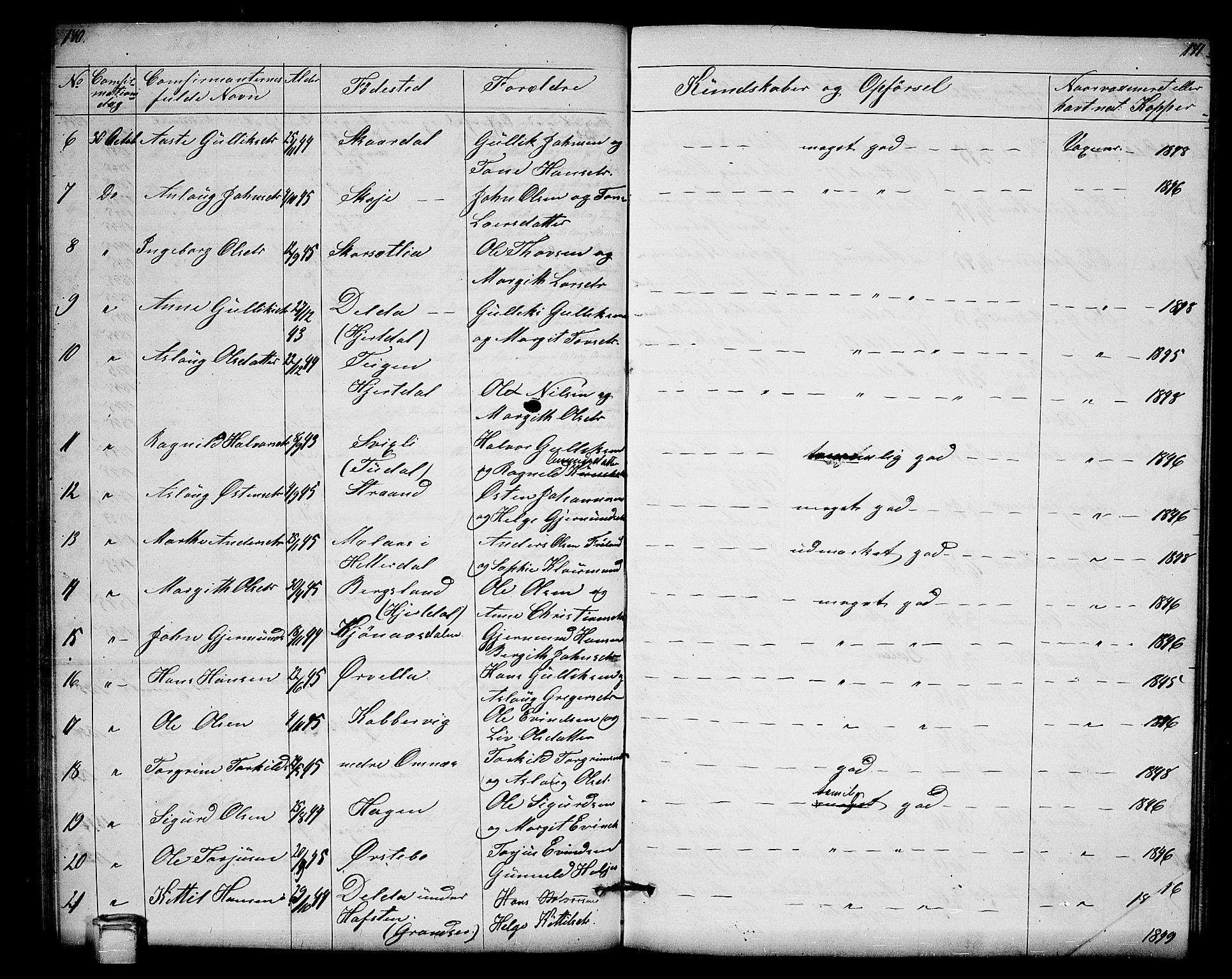 SAKO, Hjartdal kirkebøker, G/Gb/L0002: Klokkerbok nr. II 2, 1854-1884, s. 140-141