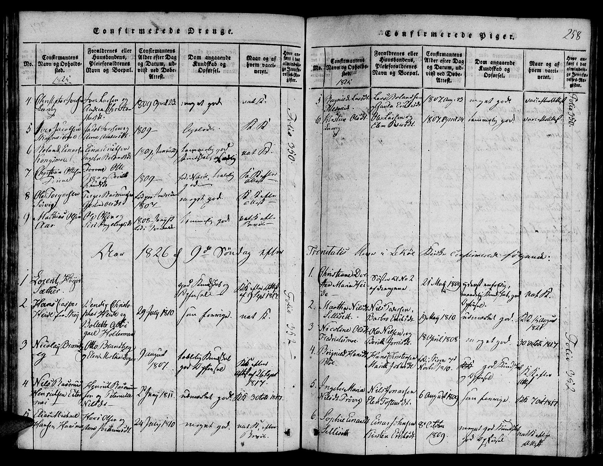 SAT, Ministerialprotokoller, klokkerbøker og fødselsregistre - Nord-Trøndelag, 780/L0636: Ministerialbok nr. 780A03 /1, 1815-1830, s. 258