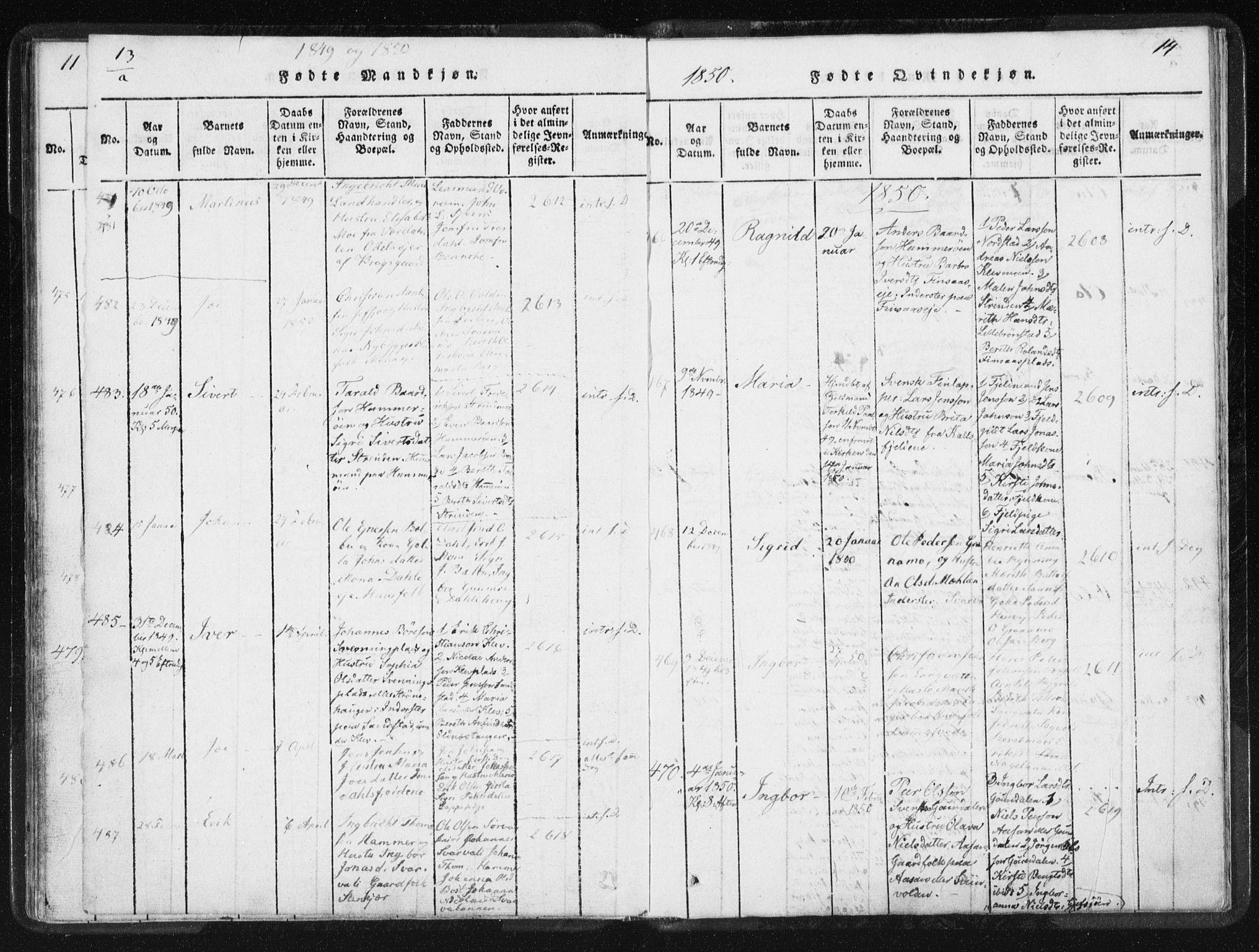 SAT, Ministerialprotokoller, klokkerbøker og fødselsregistre - Nord-Trøndelag, 749/L0471: Ministerialbok nr. 749A05, 1847-1856, s. 13-14