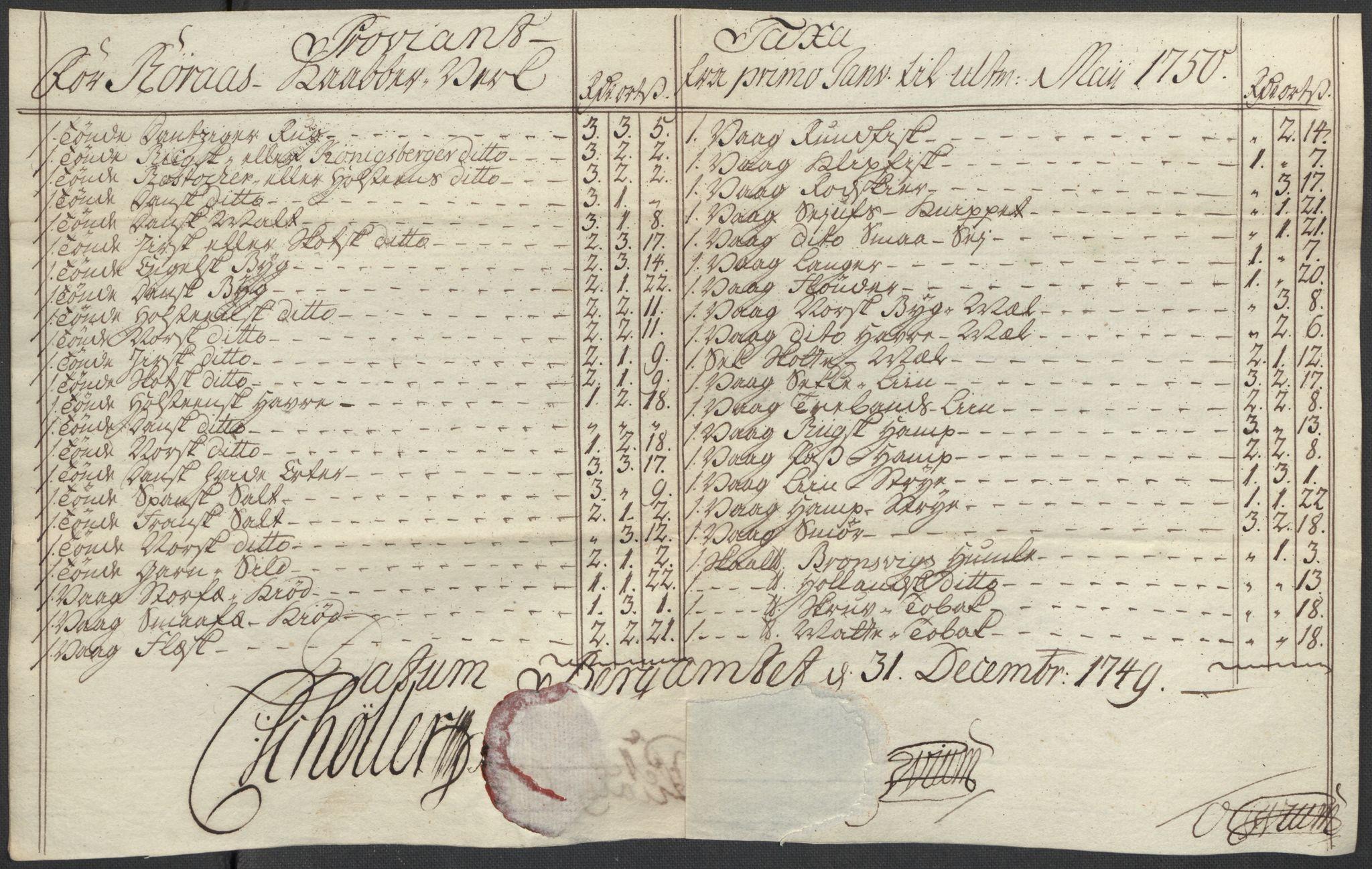 SAT, Røros kobberverk, 12/L0020: 12.19.9 Provianttakster, 1737-1764, s. 56