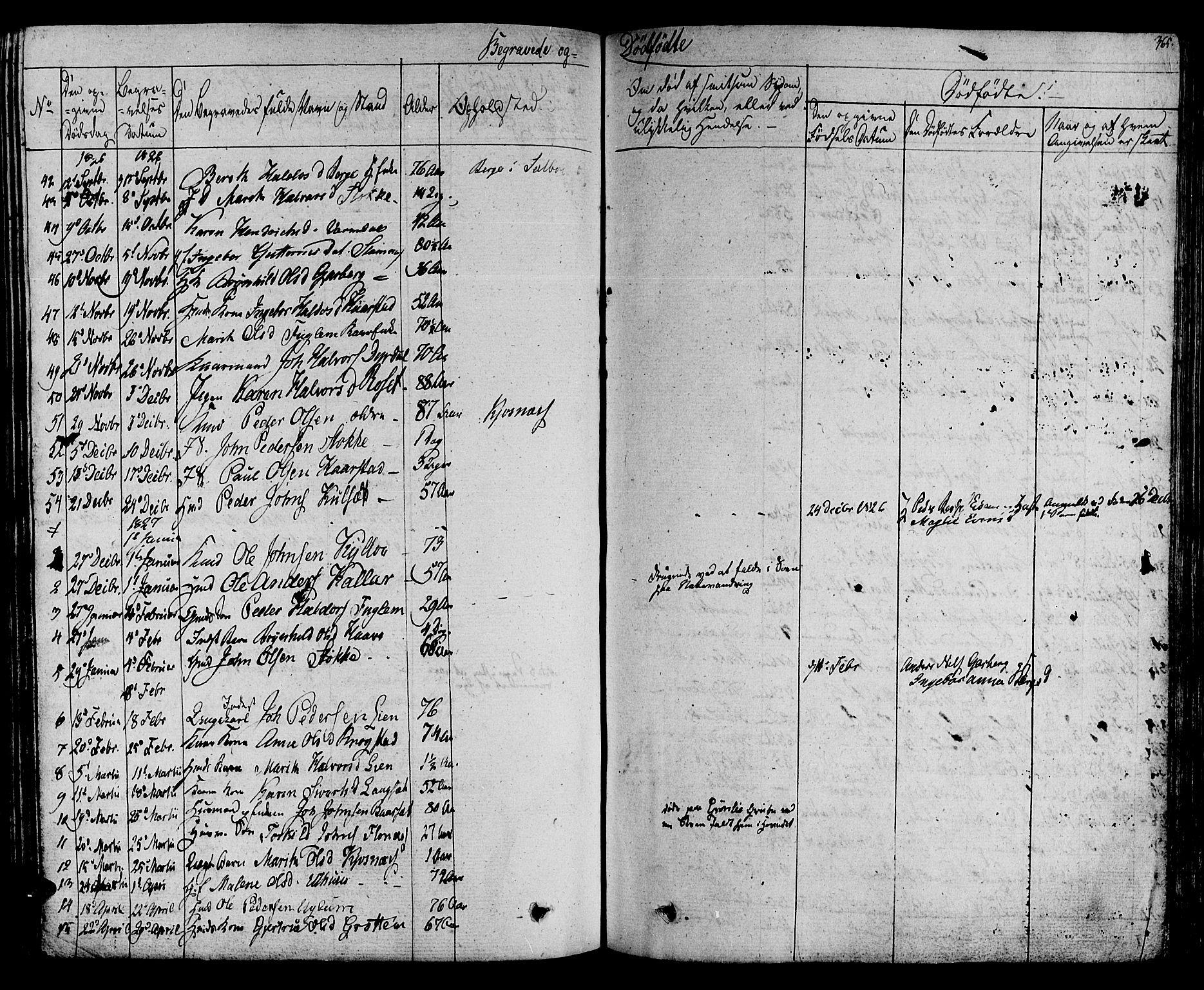 SAT, Ministerialprotokoller, klokkerbøker og fødselsregistre - Sør-Trøndelag, 695/L1143: Ministerialbok nr. 695A05 /1, 1824-1842, s. 365