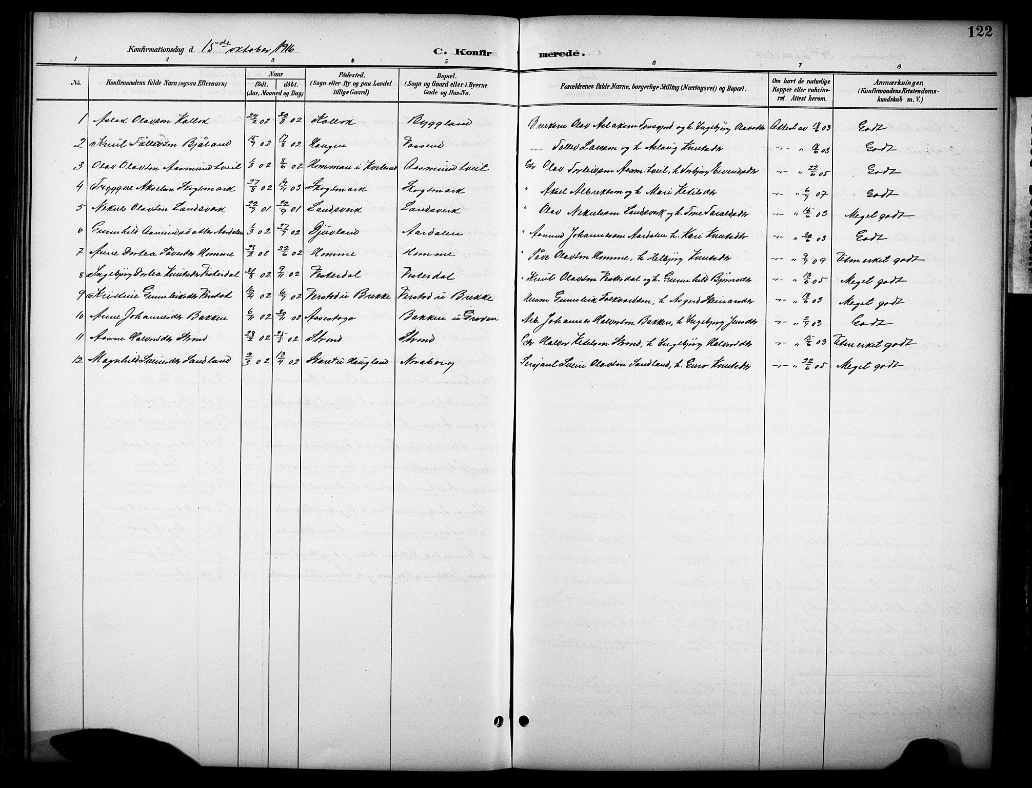 SAKO, Kviteseid kirkebøker, G/Gb/L0003: Klokkerbok nr. II 3, 1893-1933, s. 122