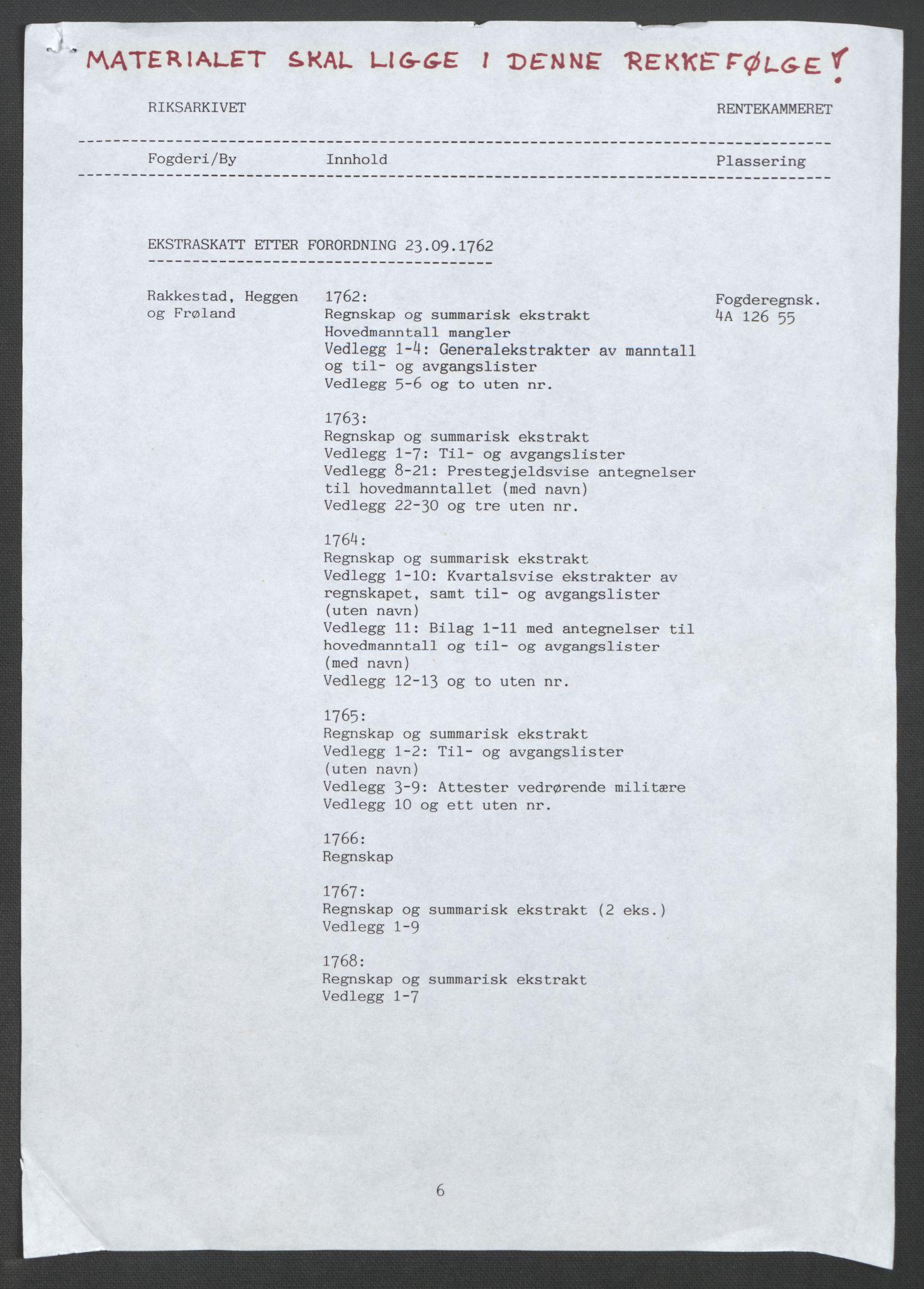 RA, Rentekammeret inntil 1814, Reviderte regnskaper, Fogderegnskap, R07/L0413: Ekstraskatten Rakkestad, Heggen og Frøland, 1762-1772, s. 2