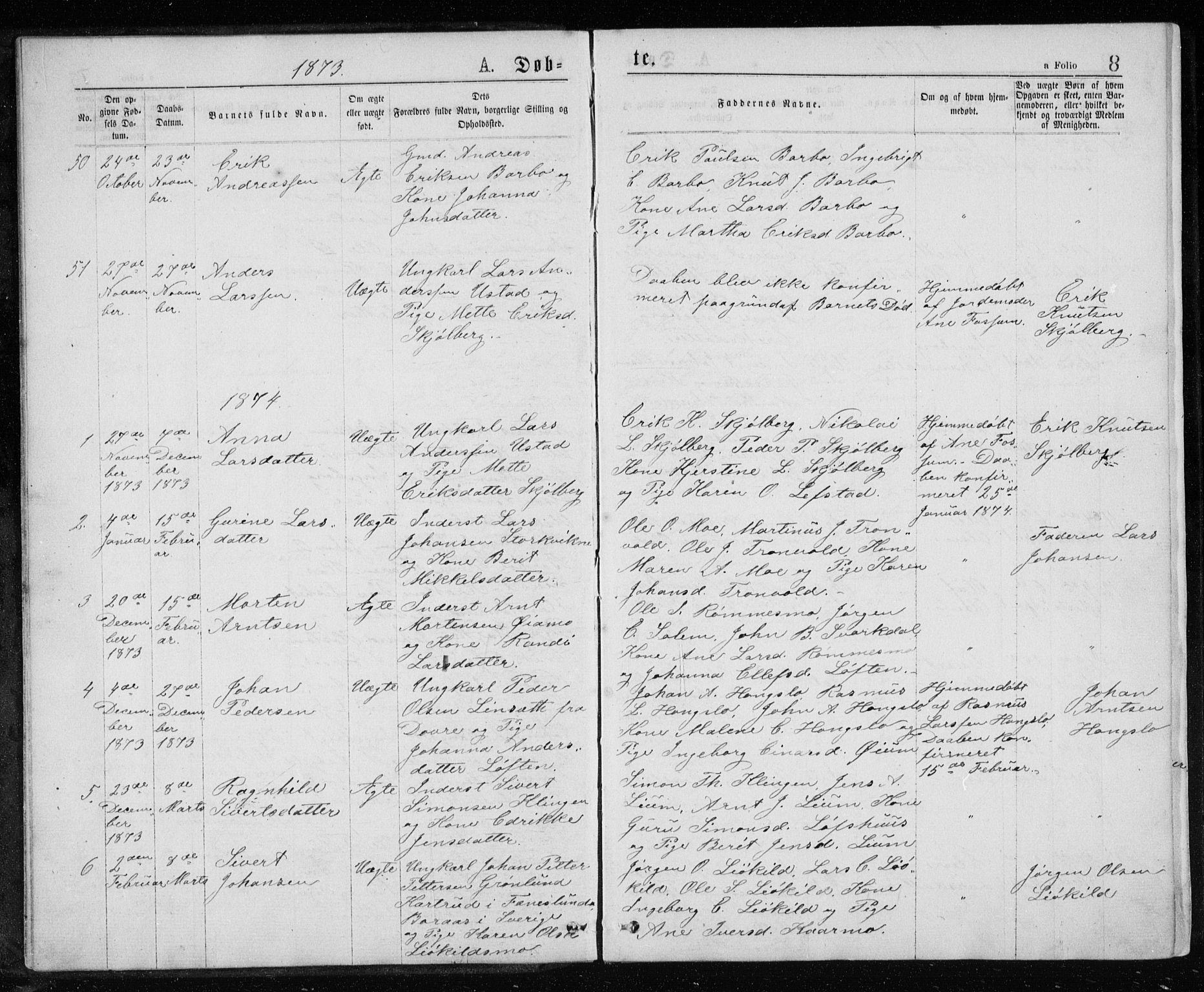 SAT, Ministerialprotokoller, klokkerbøker og fødselsregistre - Sør-Trøndelag, 671/L0843: Klokkerbok nr. 671C02, 1873-1892, s. 8