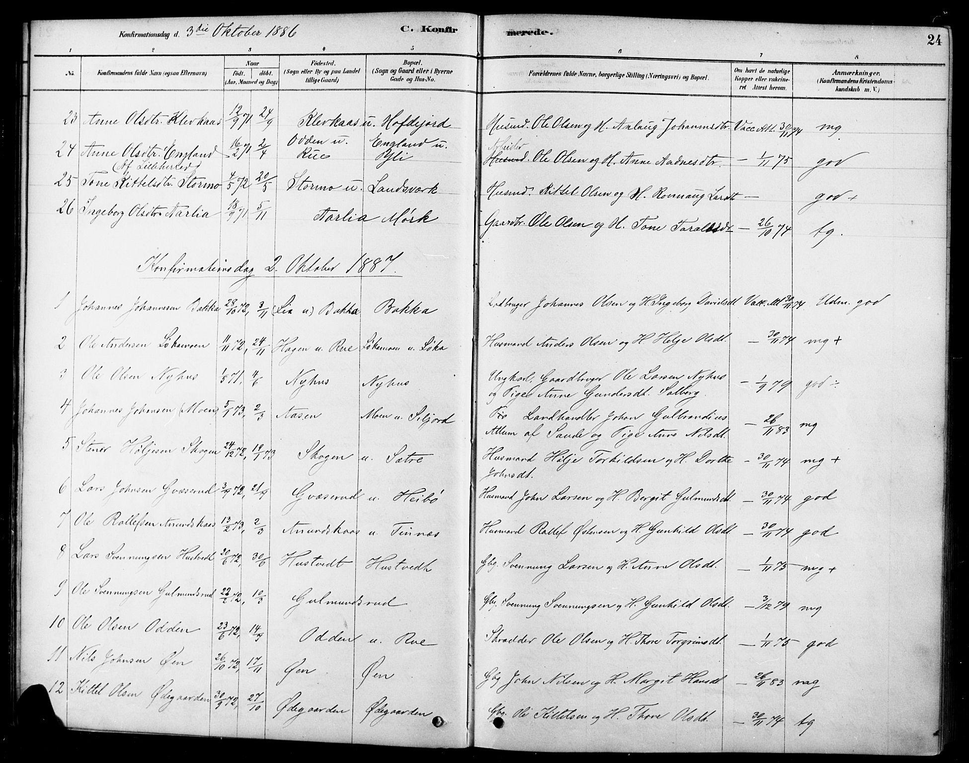 SAKO, Heddal kirkebøker, F/Fa/L0009: Ministerialbok nr. I 9, 1878-1903, s. 24