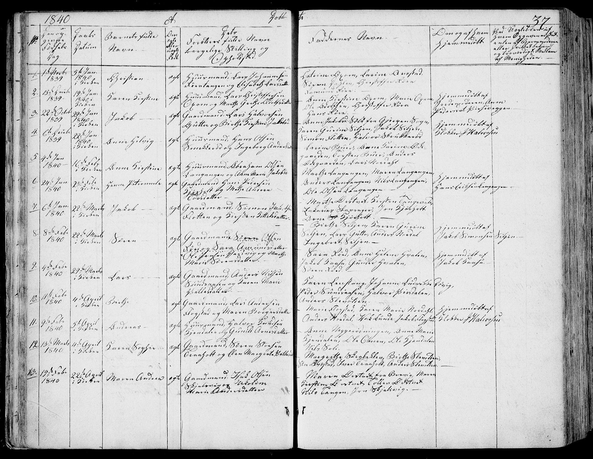 SAKO, Eidanger kirkebøker, F/Fa/L0008: Ministerialbok nr. 8, 1831-1858, s. 37