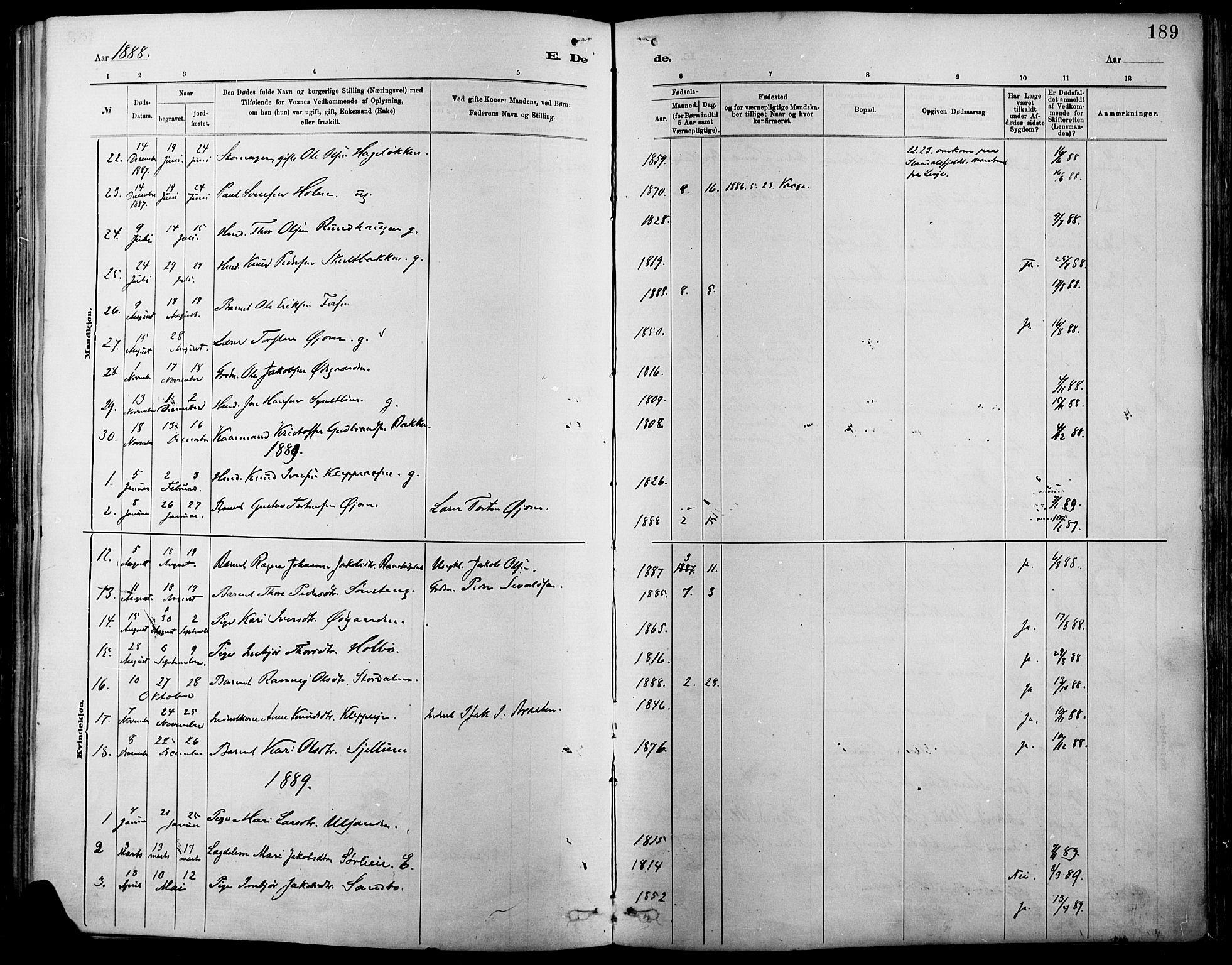 SAH, Vågå prestekontor, Ministerialbok nr. 9, 1886-1904, s. 189