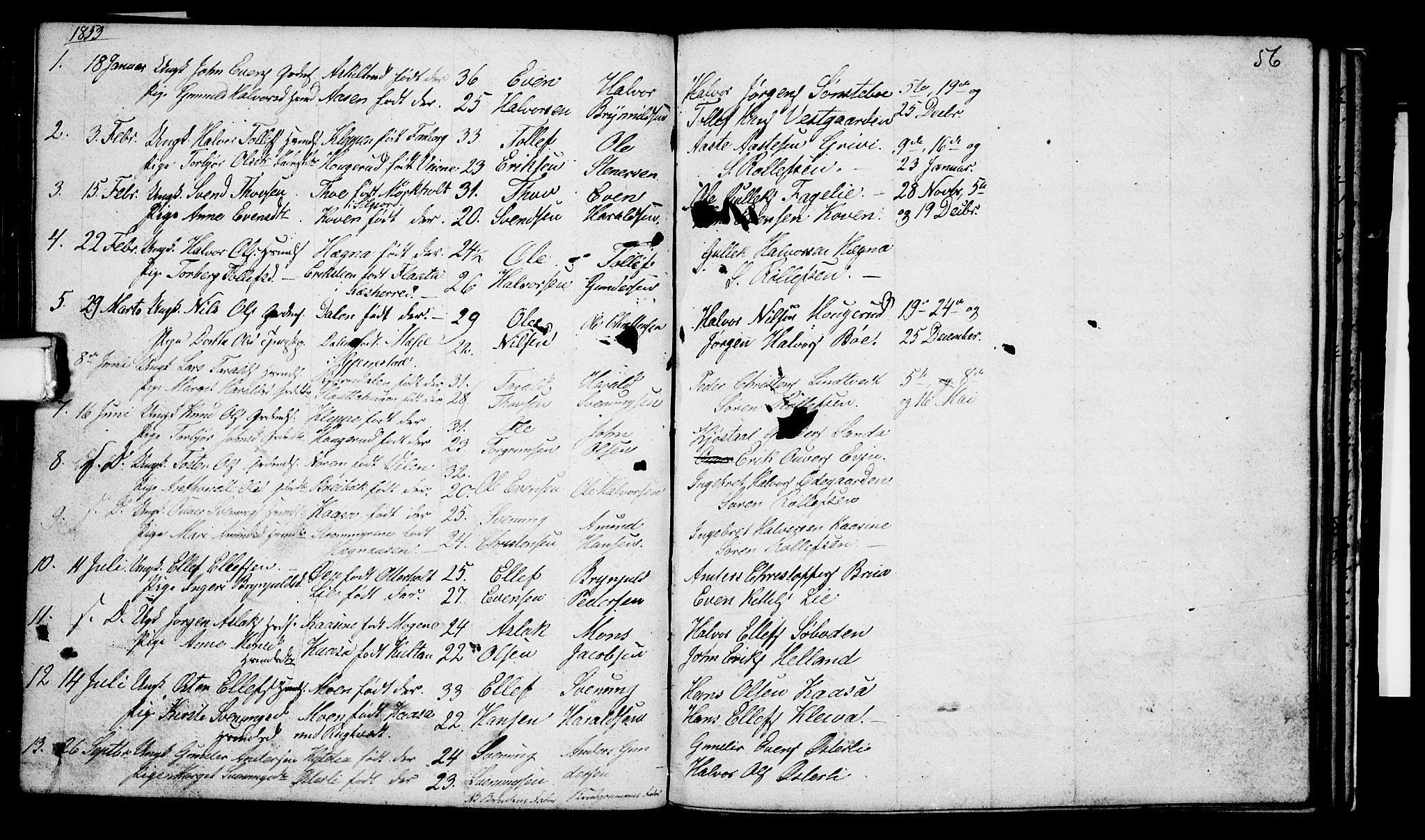 SAKO, Bø kirkebøker, G/Ga/L0002: Klokkerbok nr. 2, 1853-1866, s. 56