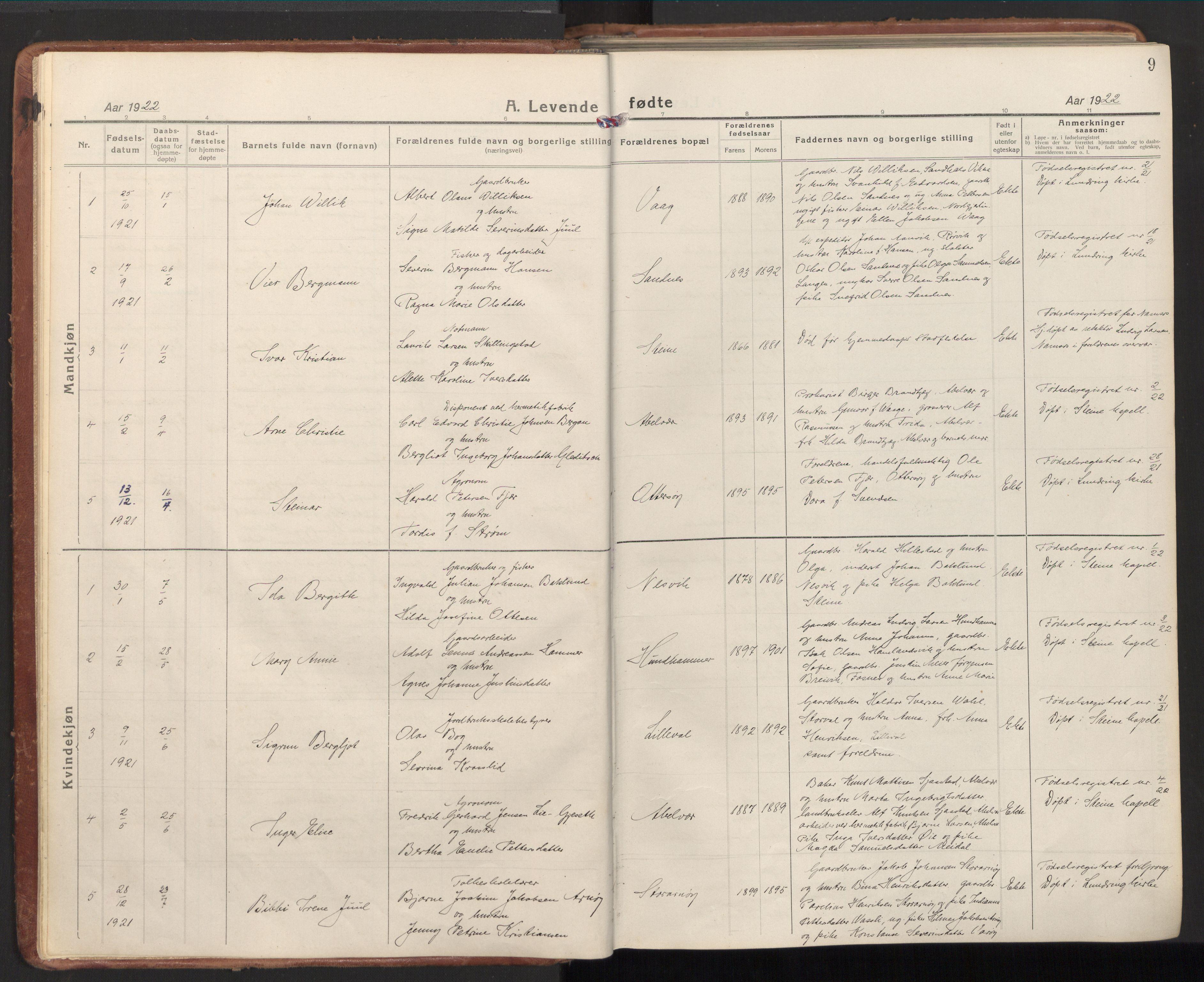 SAT, Ministerialprotokoller, klokkerbøker og fødselsregistre - Nord-Trøndelag, 784/L0678: Ministerialbok nr. 784A13, 1921-1938, s. 9